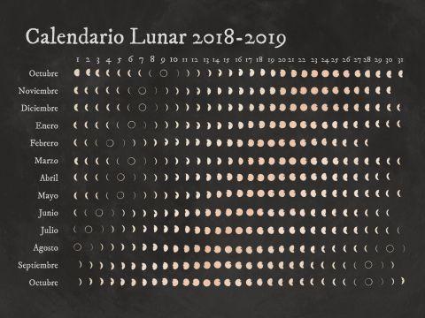 Calendario Lunar Abril 2019 Argentina Más Reciente Es Calendario Lua Abril 2019