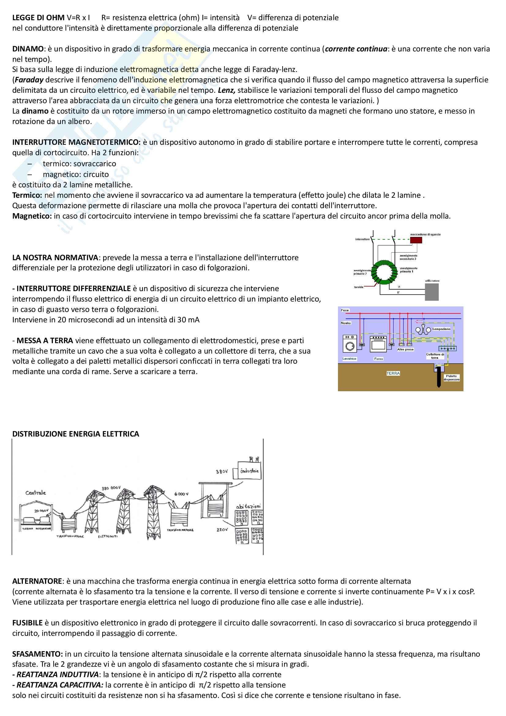 Appunti Impianti Sistemi impiantistici a scala urbana e degli edifici Pag