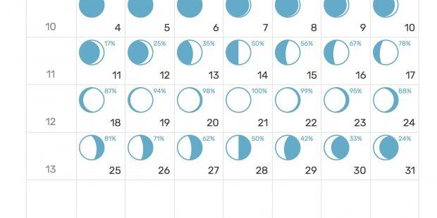 Calendario Mensual De Marzo 2019 Para Imprimir Más Populares Pin De Calendario Hispano En Calendario Lunar A±o 2019