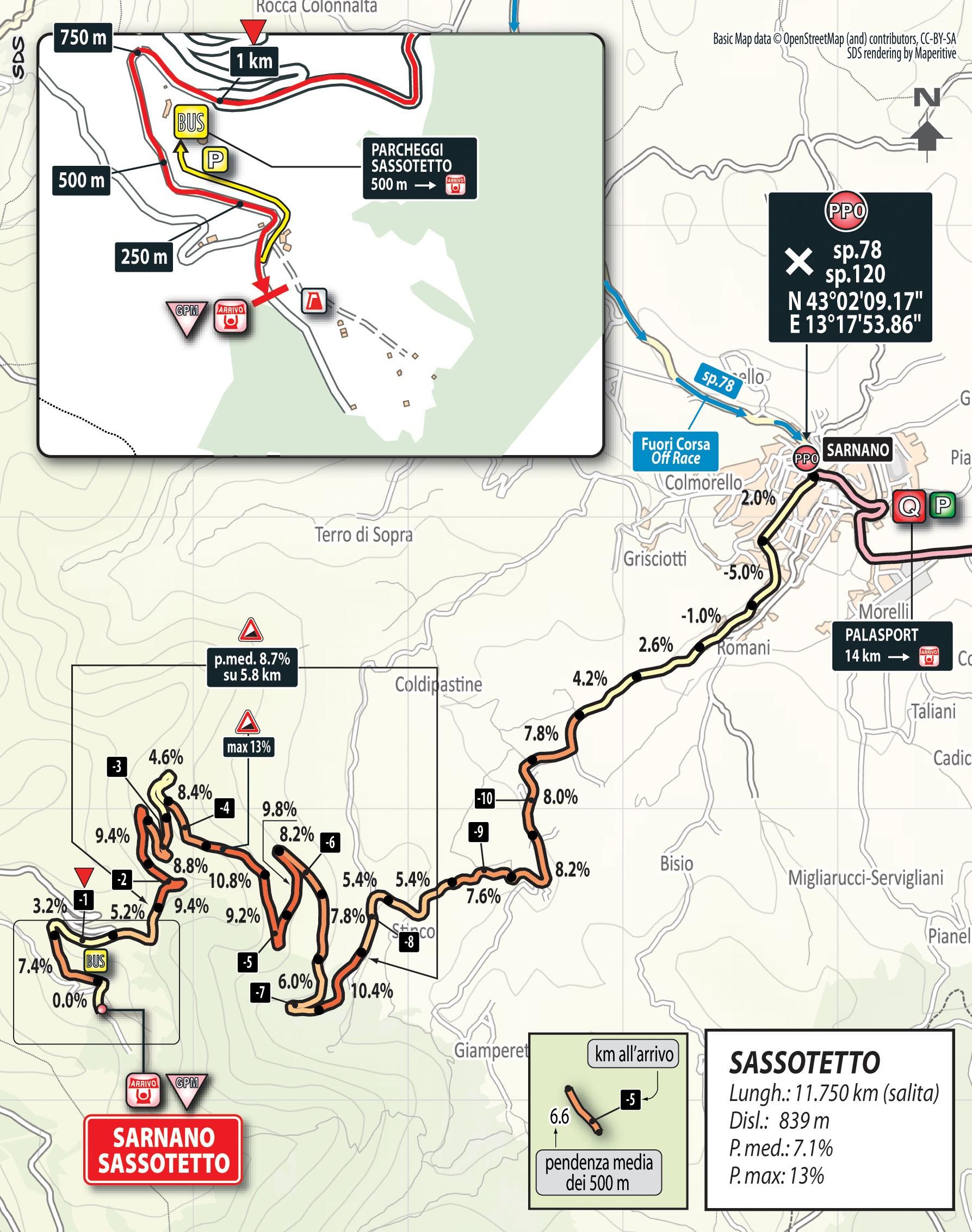4ª ETAPA Sábado 10 Marzo FOLIGNO – SARNANO SASSOTETTO 219 km Rut³metro Salida – Llegada