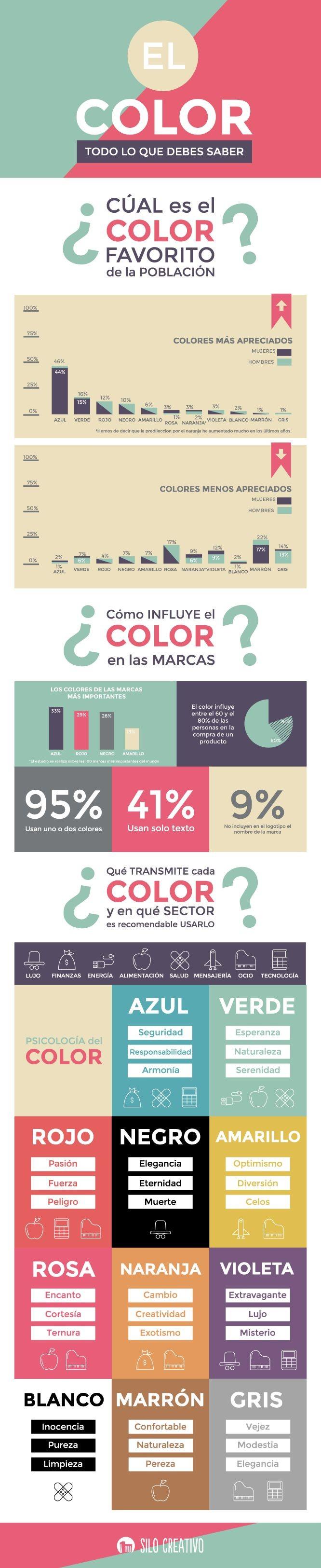 El color todo lo que debes de saber infografia