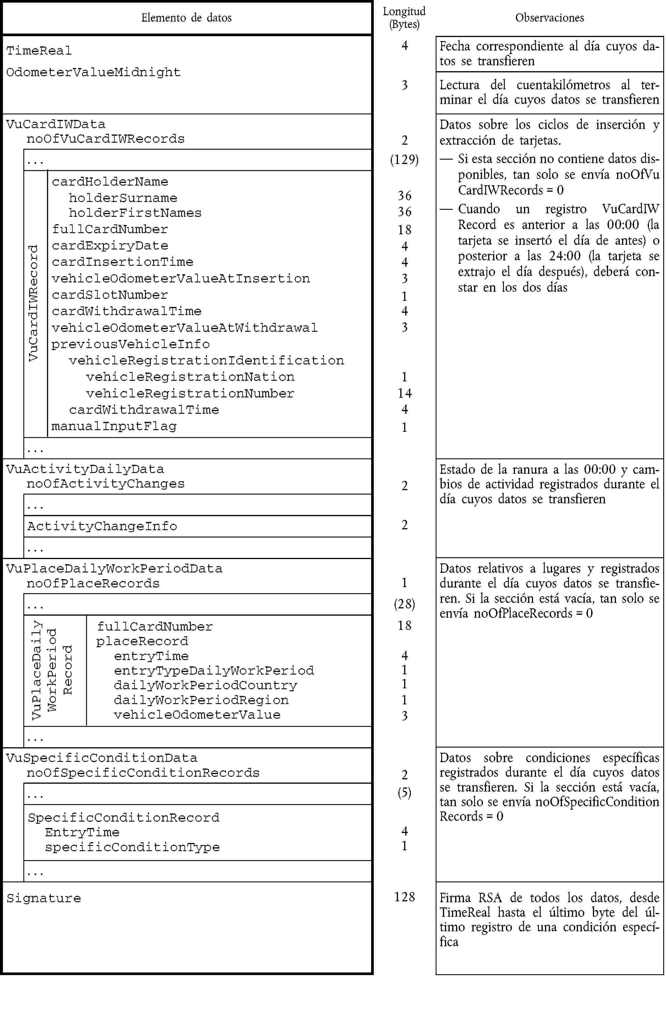 Calendario Para Imprimir Abril Actual Eur Lex R3821 Es Eur Lex Of Calendario Para Imprimir Abril Más Caliente Texto Consolidado R3821 — Es — 01 10 2012