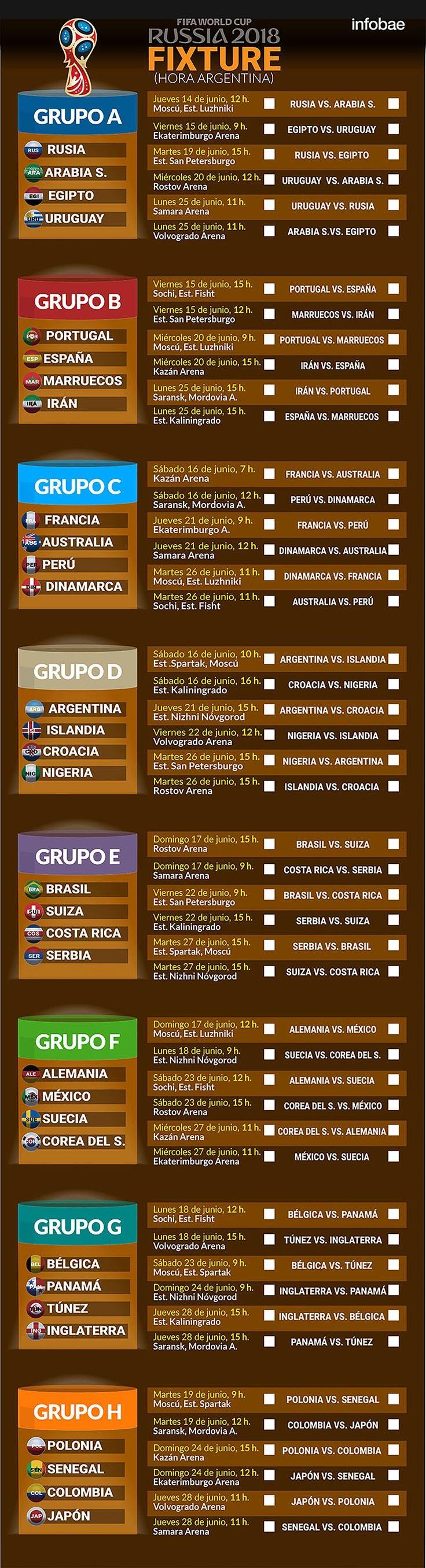 Grupos estadios y horarios el fixture del Mundial Rusia 2018