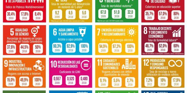 Calendario Para Imprimir Octubre 2019 Chile Más Arriba-a-fecha Las 16 Grandes Apuestas De Colombia Para Cumplir Los Objetivos De
