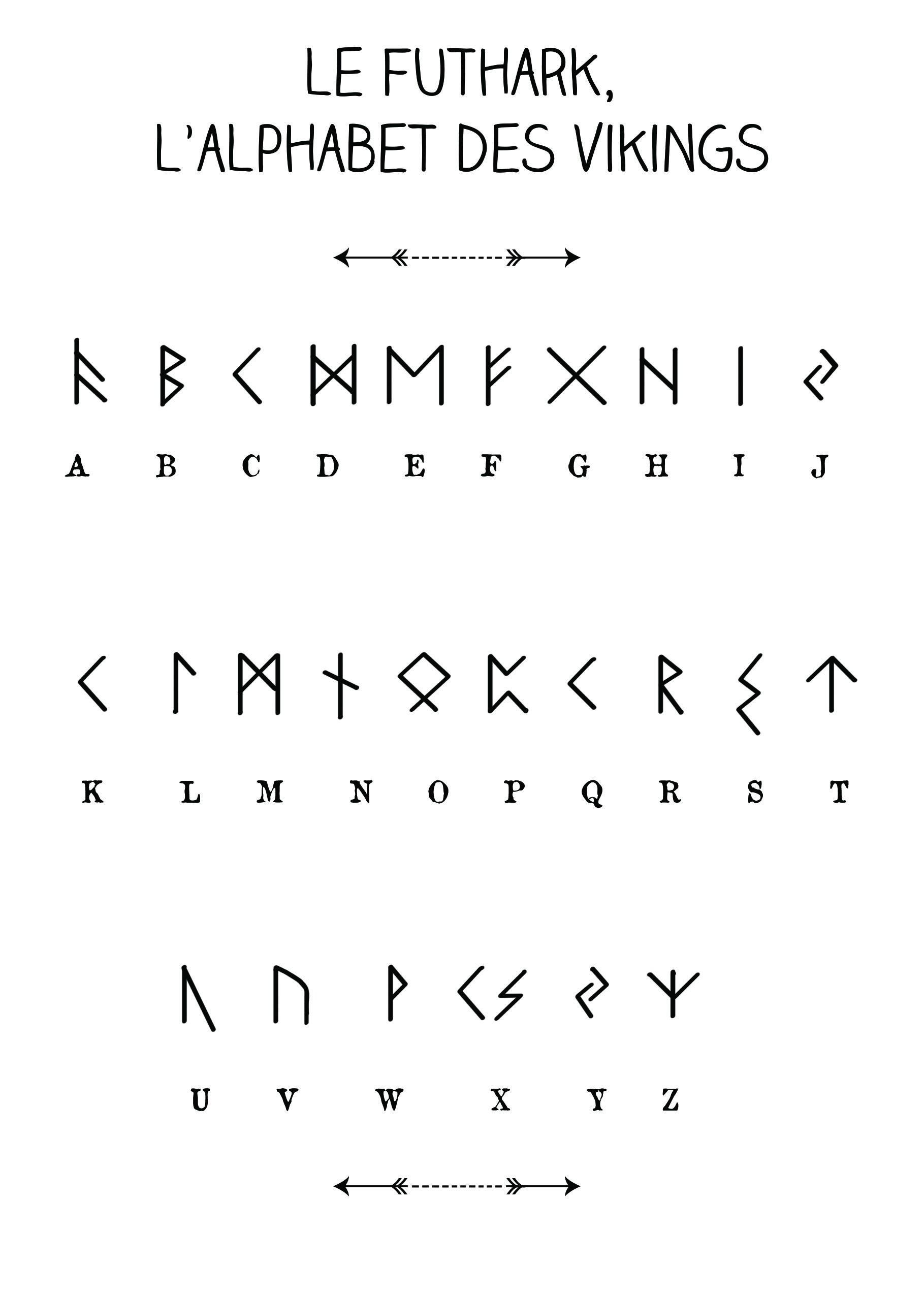 Le Futhark l alphabet des vikings par l atelier imaginaire