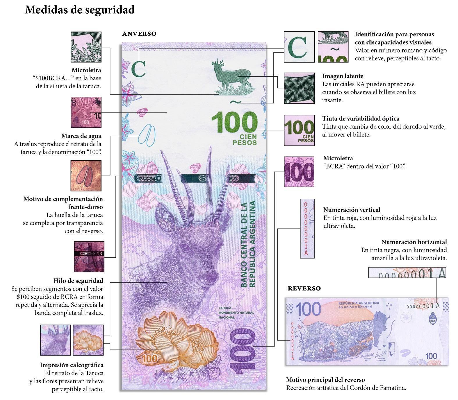 Medidas de seguridad a tener en cuenta para el nuevo billete de 100 pesos