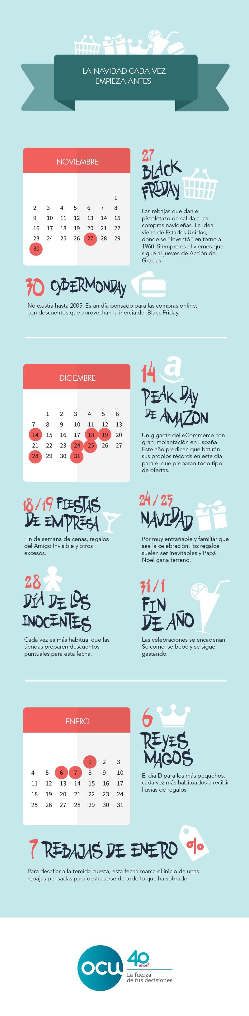 El loco calendario del consumo navide±o