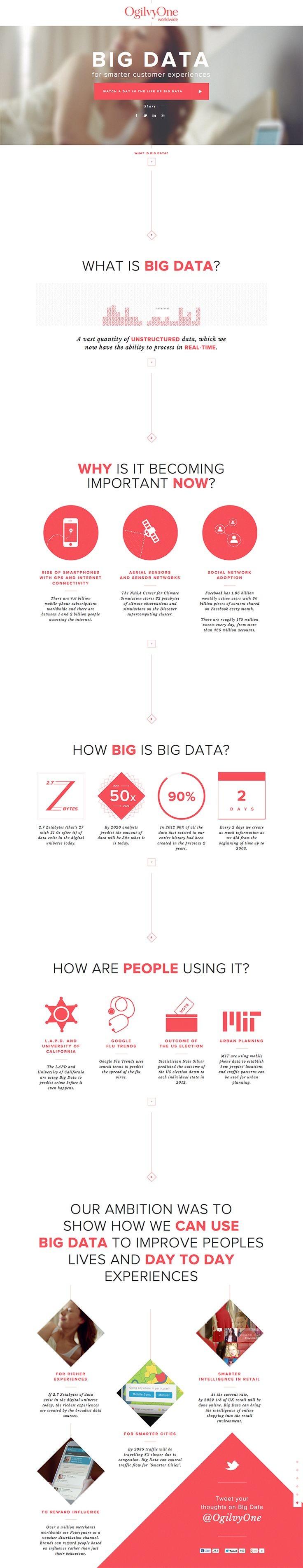 BIG DATA Flat UI Design