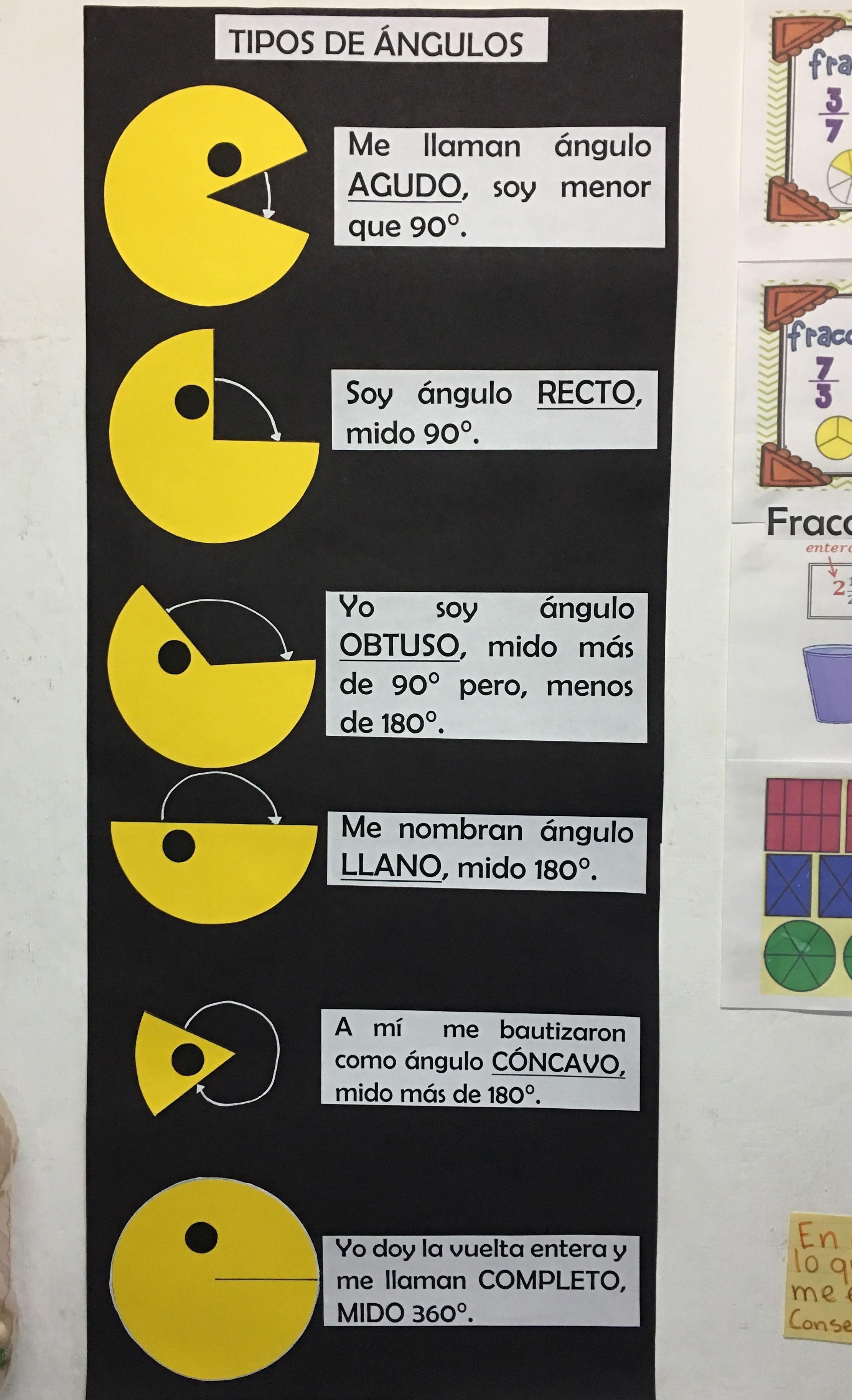"""Forma divertida por medio de la imagen grafica """"pacman"""" mostrar a los alumnos los"""