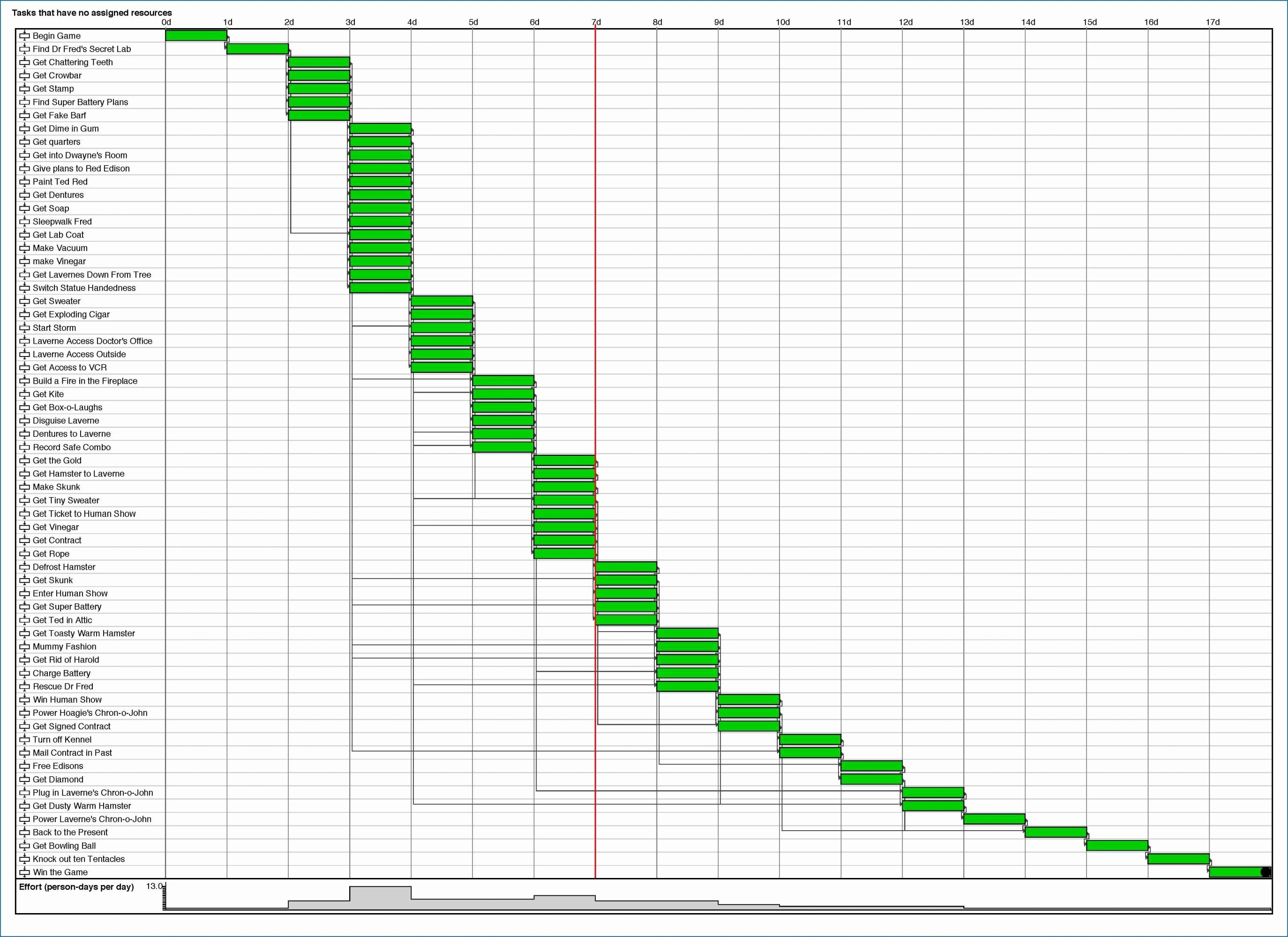 Kalender 2019 Excel Download Más Caliente Excel Monatskalender Erstellen Beispiele Excel Kalender 2019 Of Kalender 2019 Excel Download Más Arriba-a-fecha 14 Jahresplaner 2017 Excel