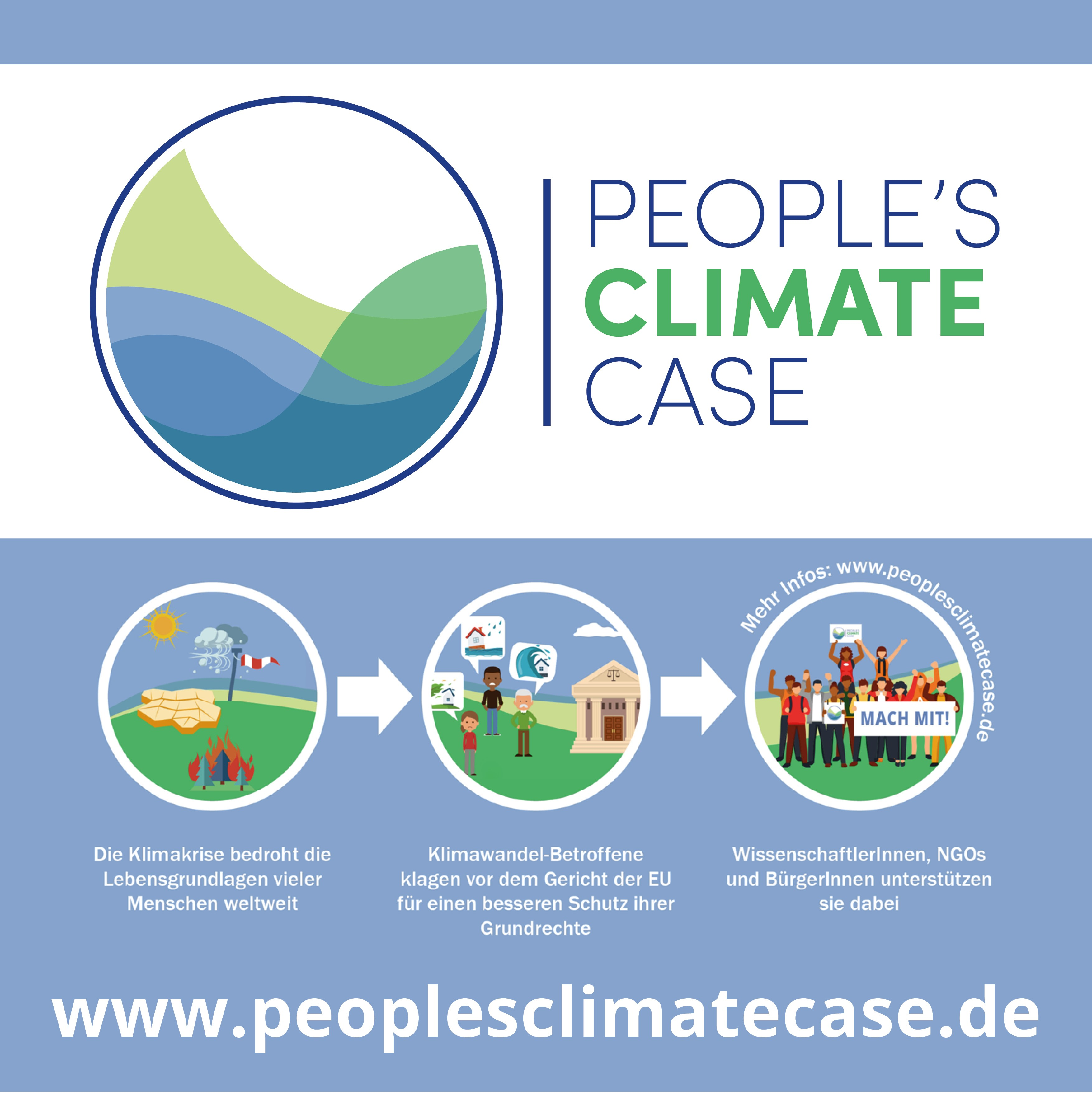 Banner Peoples Climate Case