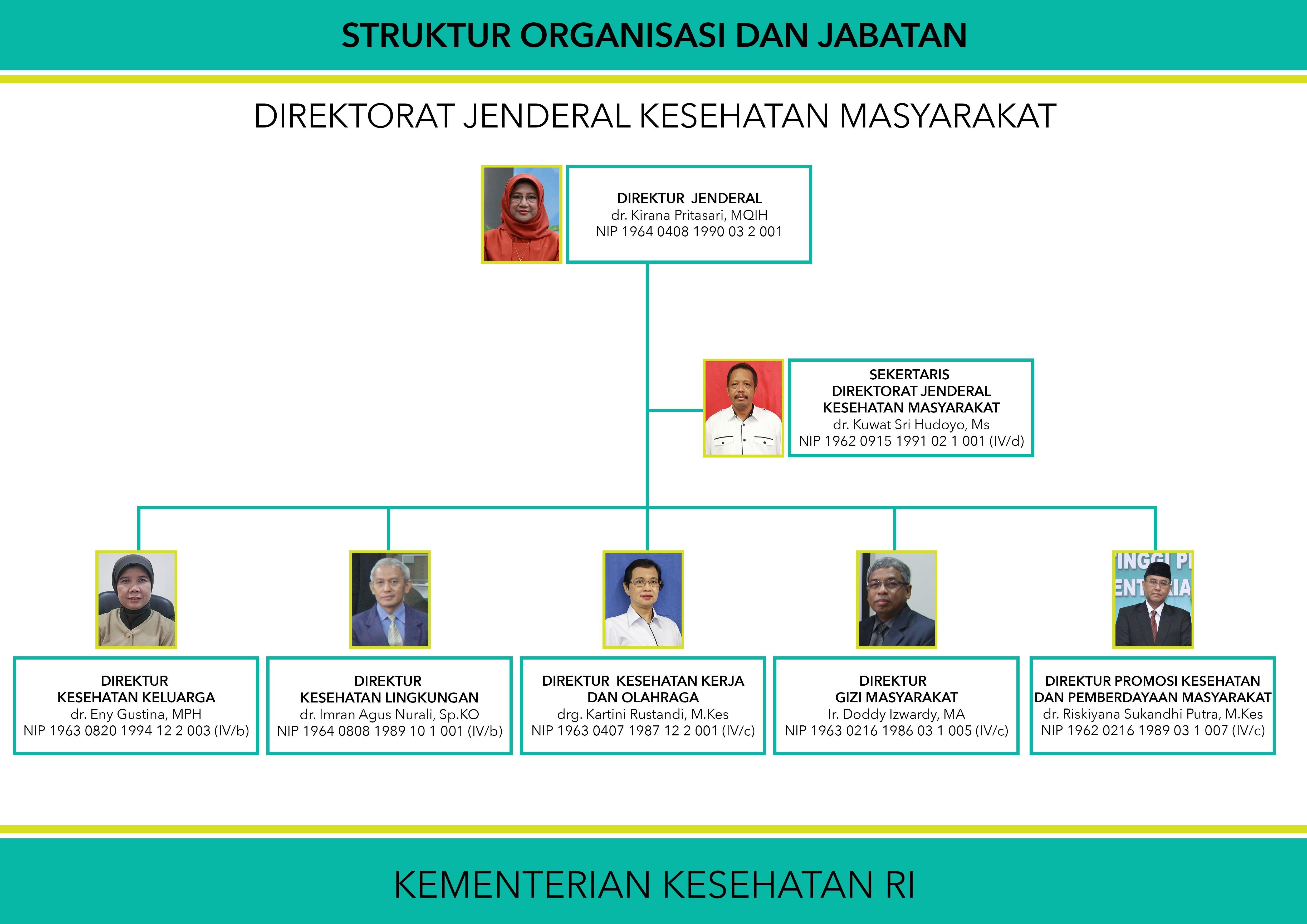 Kalender 2019 Lengkap Dengan Weton Website Direktorat Jenderal Kesehatan Masyarakat