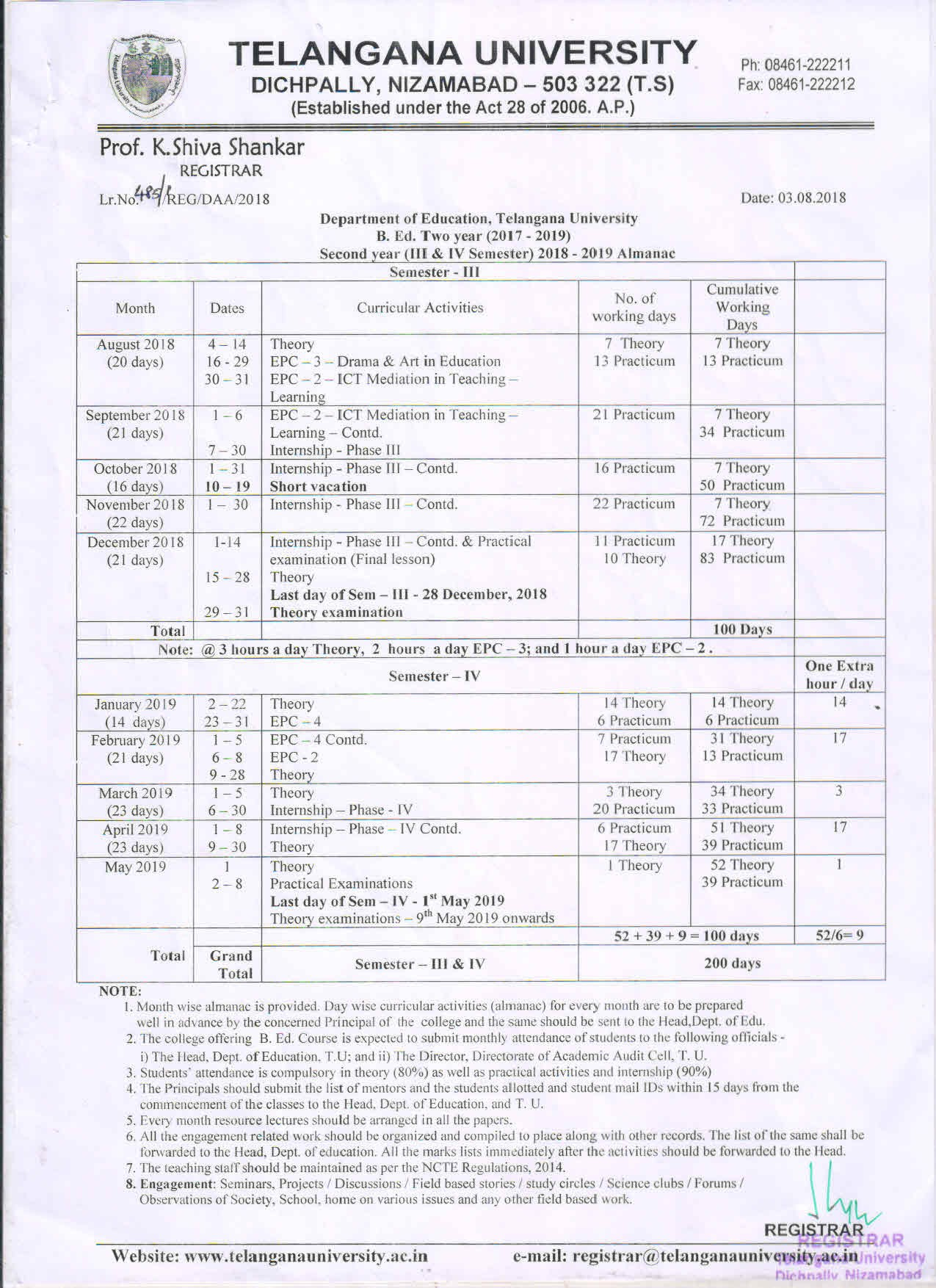 B Ed Two Years 2017 2019 Batch Second Year III & IV semester Almanac for the A Y 2018 2019
