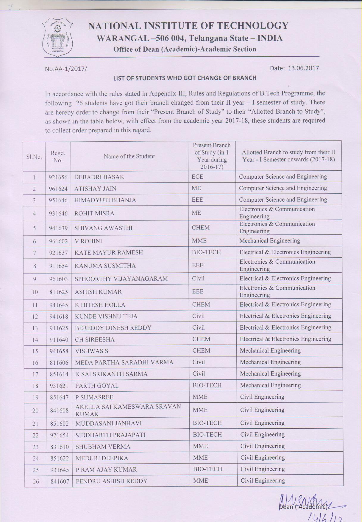 Ssc Calendar 2019 Pdf Download Más Populares National Institute Of Technology Of Ssc Calendar 2019 Pdf Download Recientes Downloads Exam Result Routine Etc