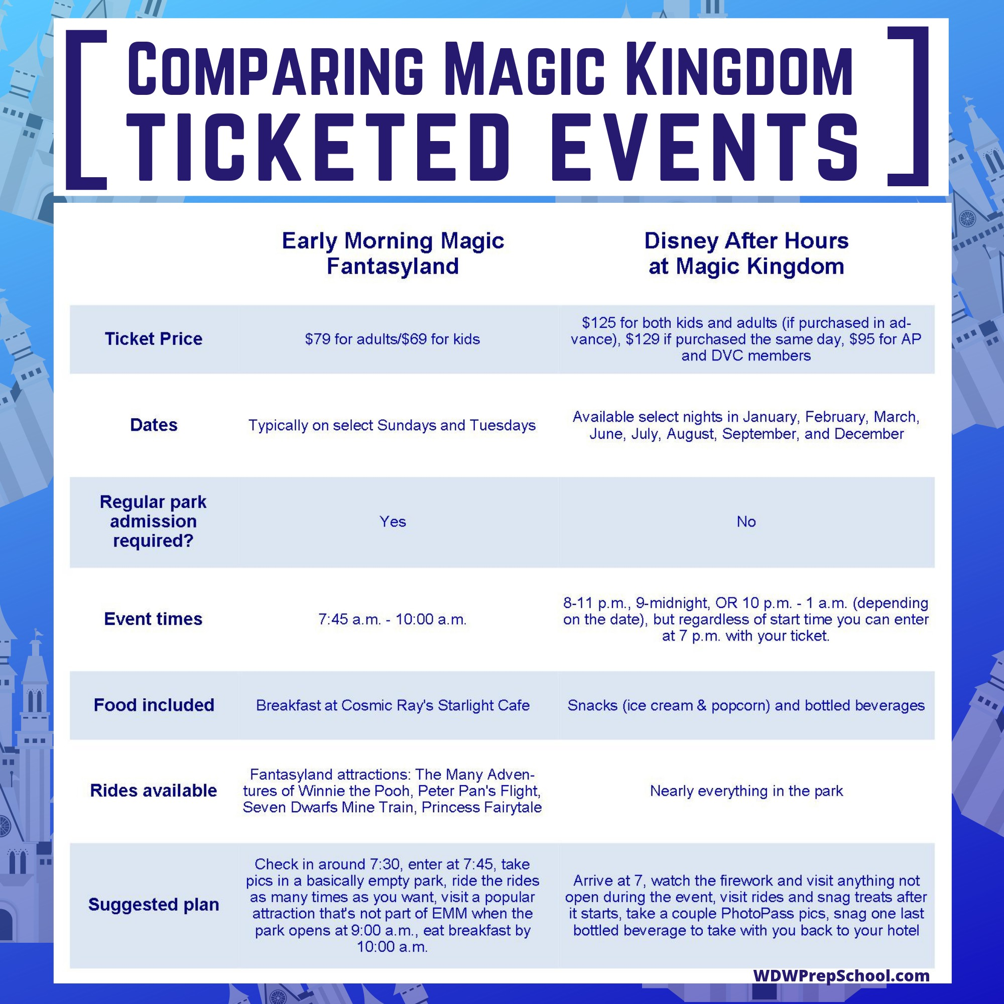 March 2019 Calendar Quotes Más Actual A Guide to Early Morning Magic – Fantasyland at Magic Kingdom Of March 2019 Calendar Quotes Más Actual Disney World 2019 Resort Price Seasons Yourfirstvisit