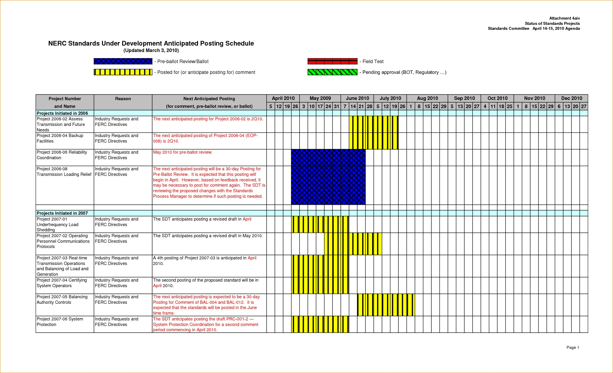 Project Management Schedule Template Excel Free Templates Work Plan