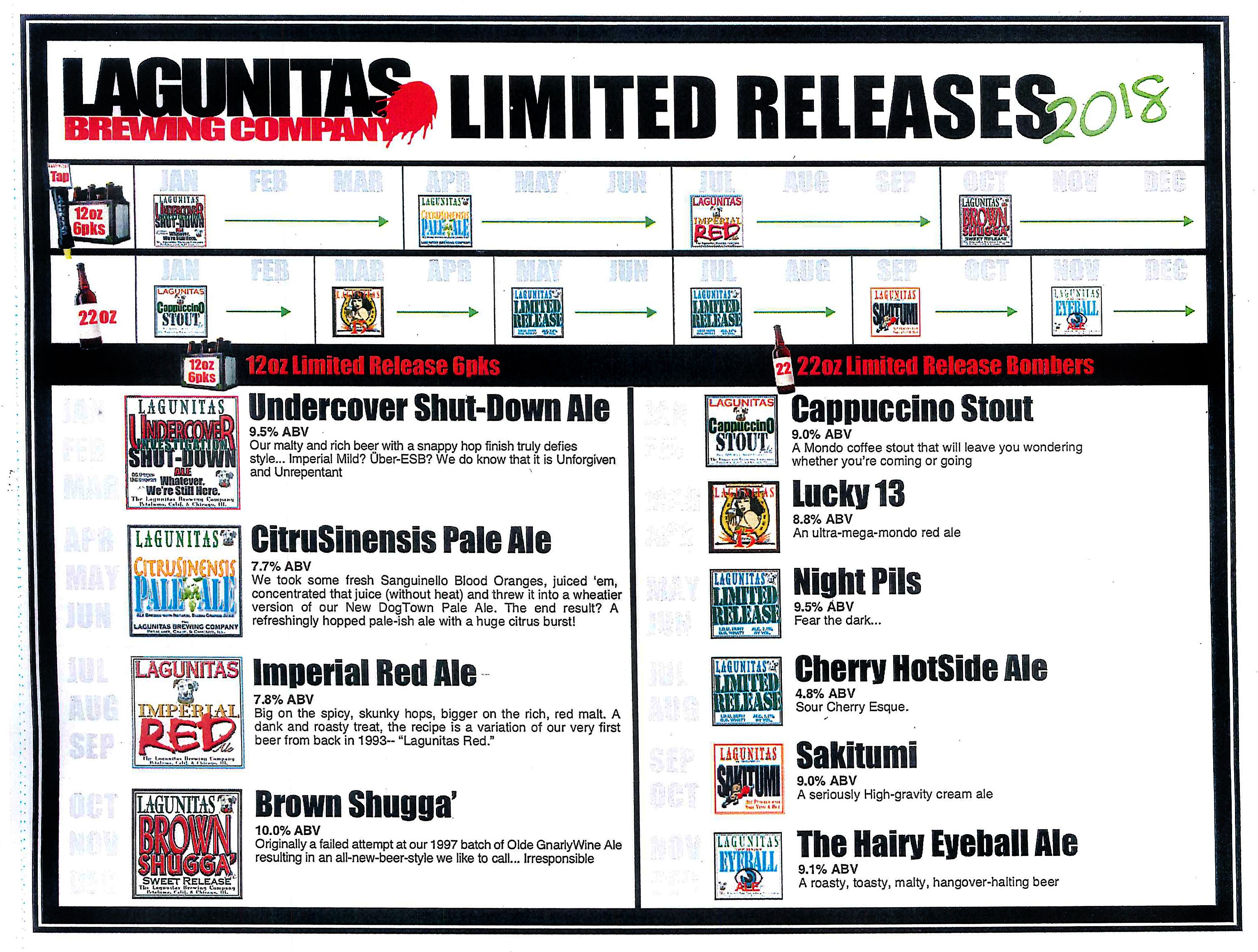 Lagunitas Announces 2018 Release Calendar Willitized Coffee Stout
