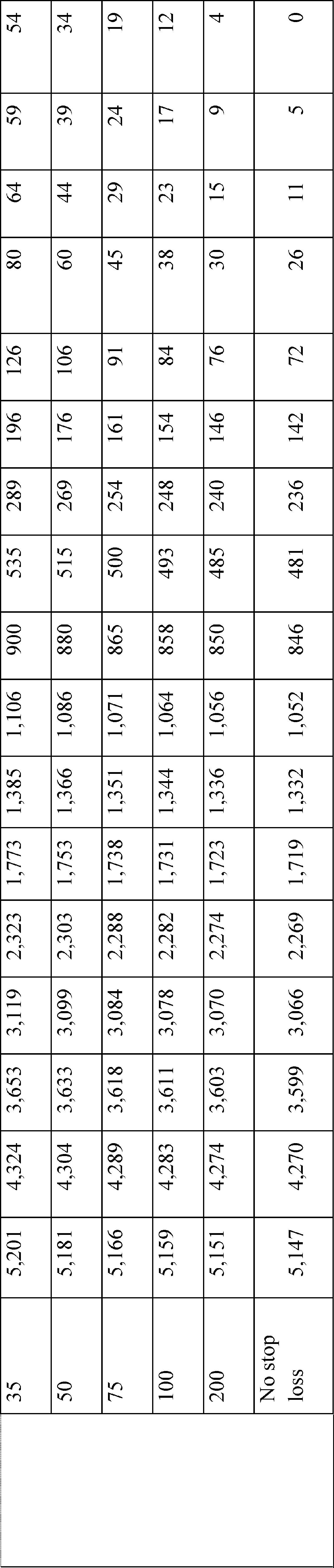 March 1 2019 Calendar Más Recientes Federal Register Medicare Program Contract Year 2019 Policy and Of March 1 2019 Calendar Mejores Y Más Novedosos Romantyczny Kwiatowy Kalendarz Marca 2019 Ptakiem — Zdjęcie Stockowe