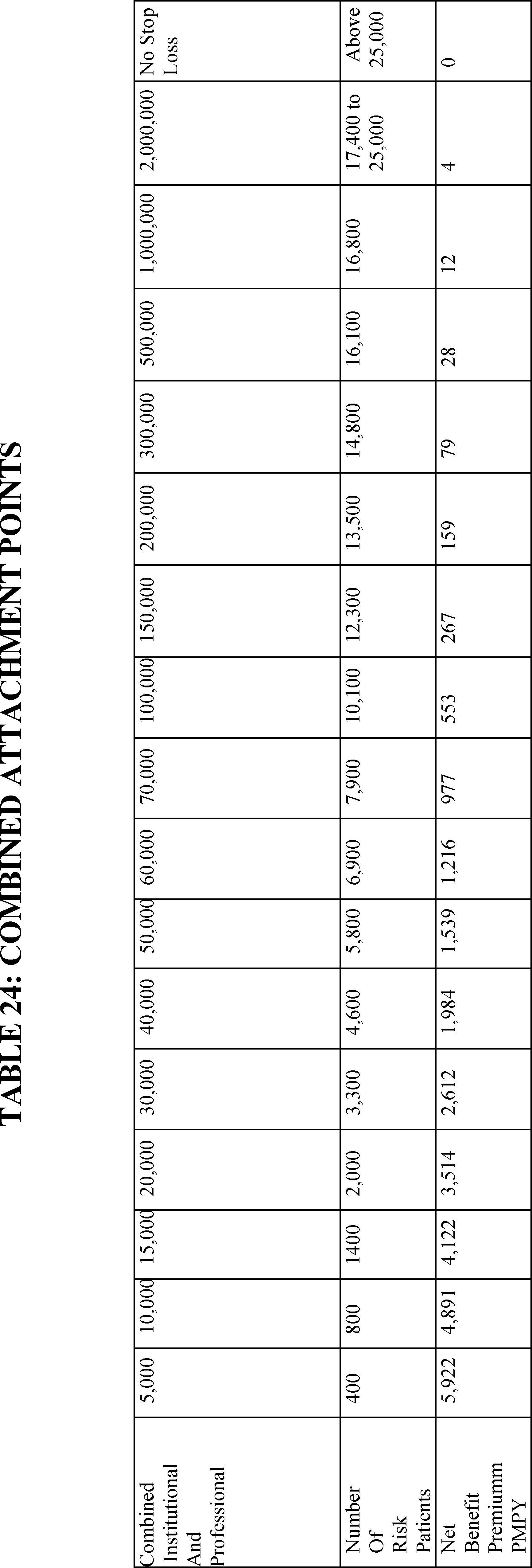 March 1 2019 Calendar Mejores Y Más Novedosos Federal Register Medicare Program Contract Year 2019 Policy and Of March 1 2019 Calendar Mejores Y Más Novedosos Romantyczny Kwiatowy Kalendarz Marca 2019 Ptakiem — Zdjęcie Stockowe