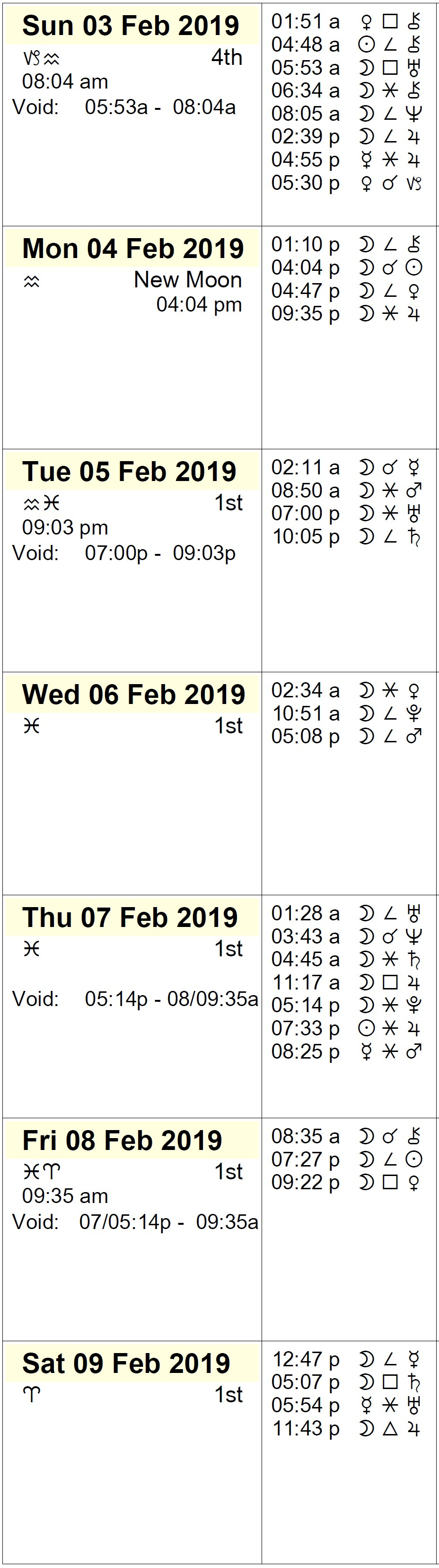 This Week in Astrology Calendar February 3 to 9 2019