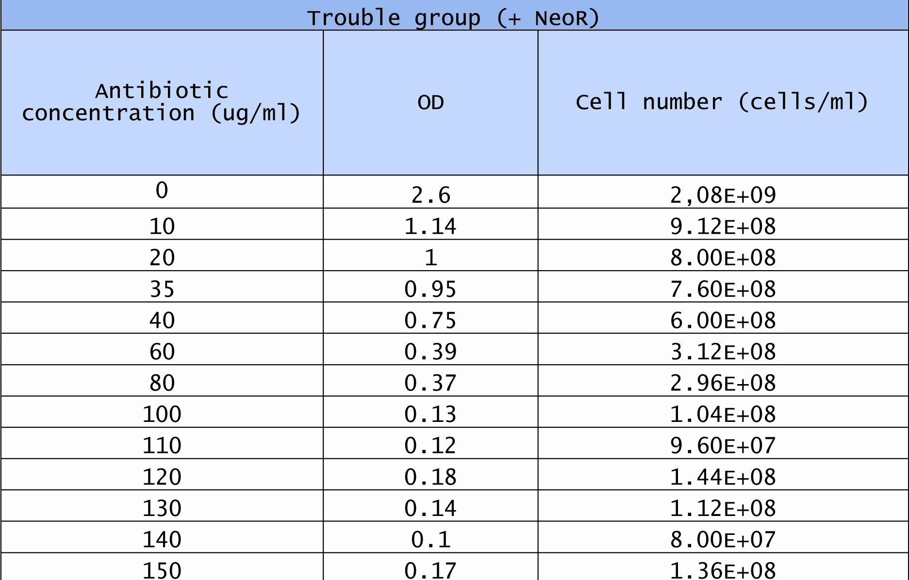 Urlaubsplaner Excel Kostenlos Download Sammlungen Rechnungsvorlage für excel jahresplaner