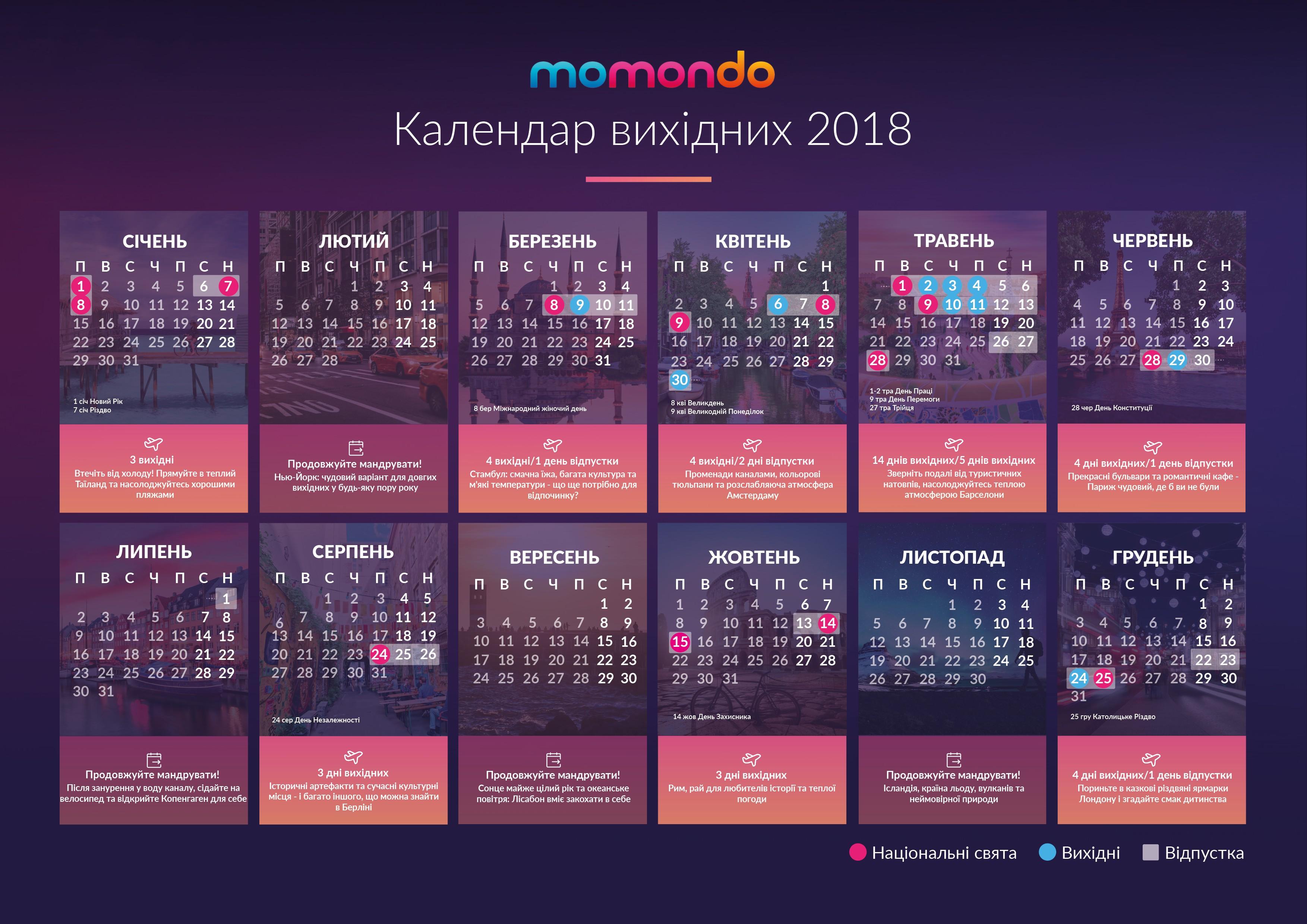 В Україні у 2018 році буде 11 святкових і неробочих днів Даємо поради як мати ціРих 40 днів відпустки беручи тіРьки 10 вихідних