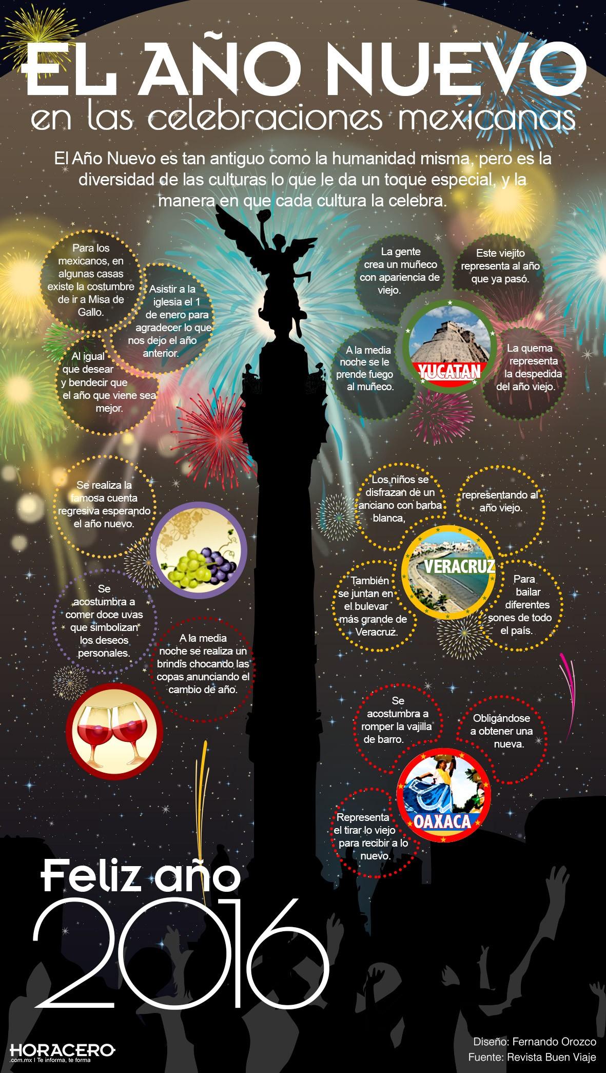A±o nuevo en las celebraciones mexicanas hora cero web 1181x2090 Infografias de el ano nuevo