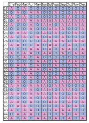 Calendar 2019 Con Semanas De Gravidez E&o Más Caliente Elegir El O Del Bebé Con El Calendario Chino 2015 Of Calendar 2019 Con Semanas De Gravidez E&o Más Recientes Calendário Lunar 2018
