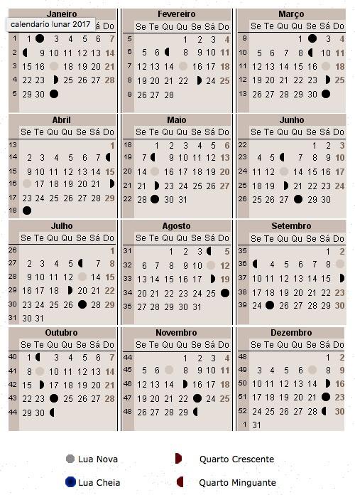 Calendário lunar 2018