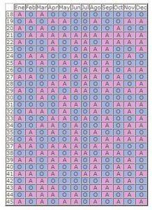 Calendar 2019 Con Semanas De Gravidez E&o Recientes Calendario Chino De Embarazo 2018 Curiosidades Libertytest Of Calendar 2019 Con Semanas De Gravidez E&o Más Recientes Calendário Lunar 2018