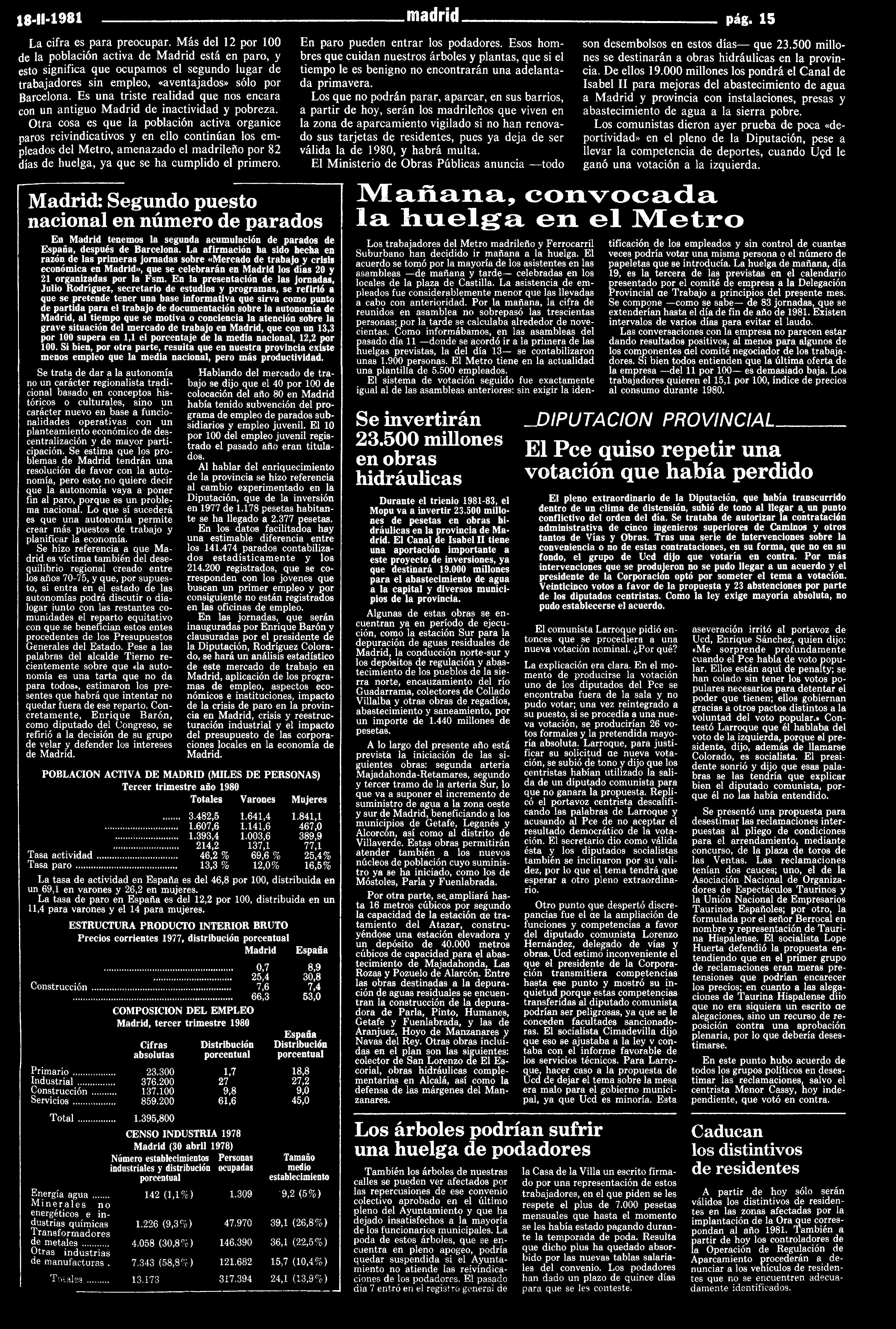 18 11 1981