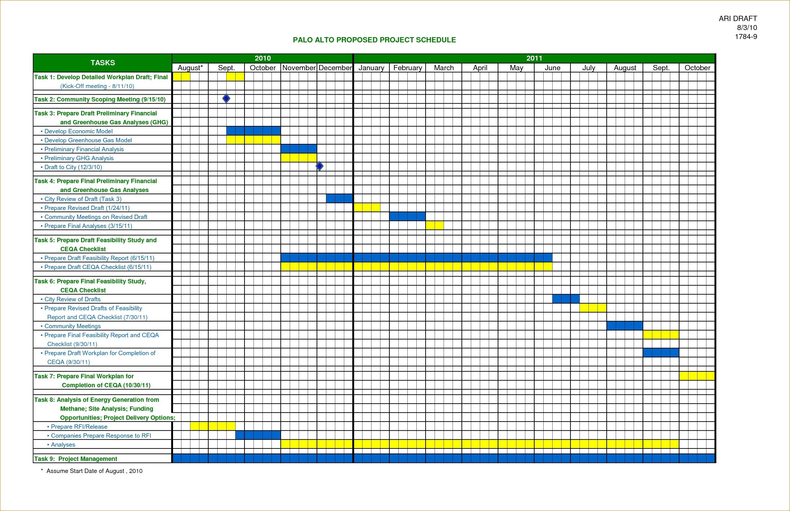 Full size of monthly employee shift schedule template ulyssesroom excel amortization calendar meal mortgage calculator capacity