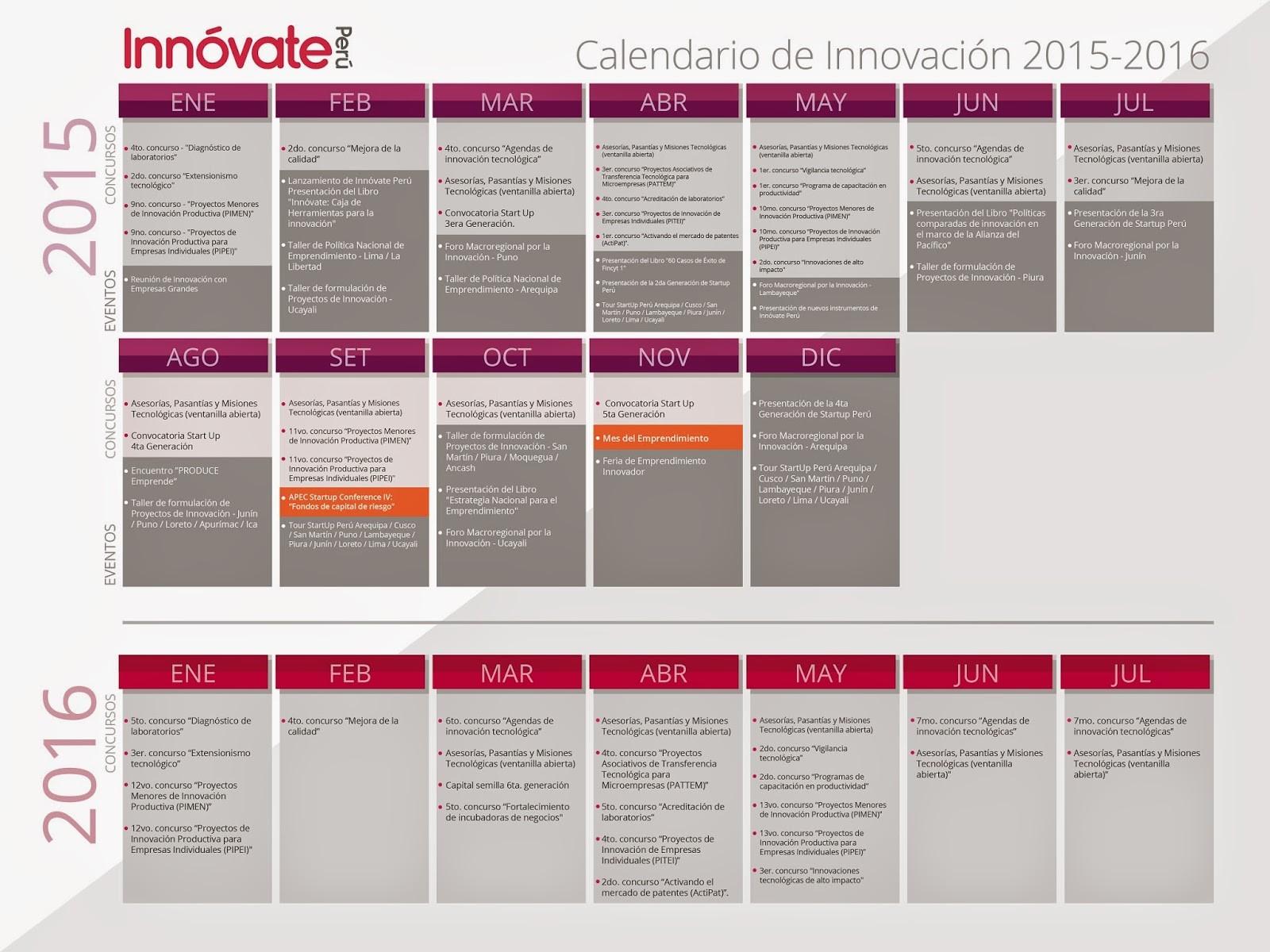 Para Proyectos De Innovaci³n Calendario De Perº 2016 Inn³vate Perº