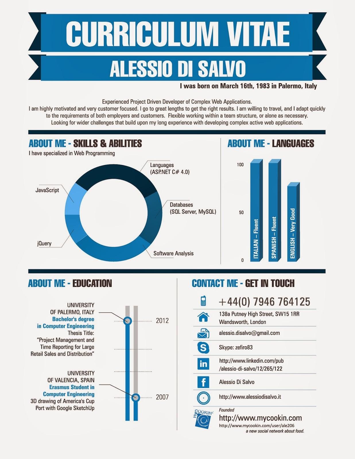 HV ALESSIO DI SALVO print Página 1