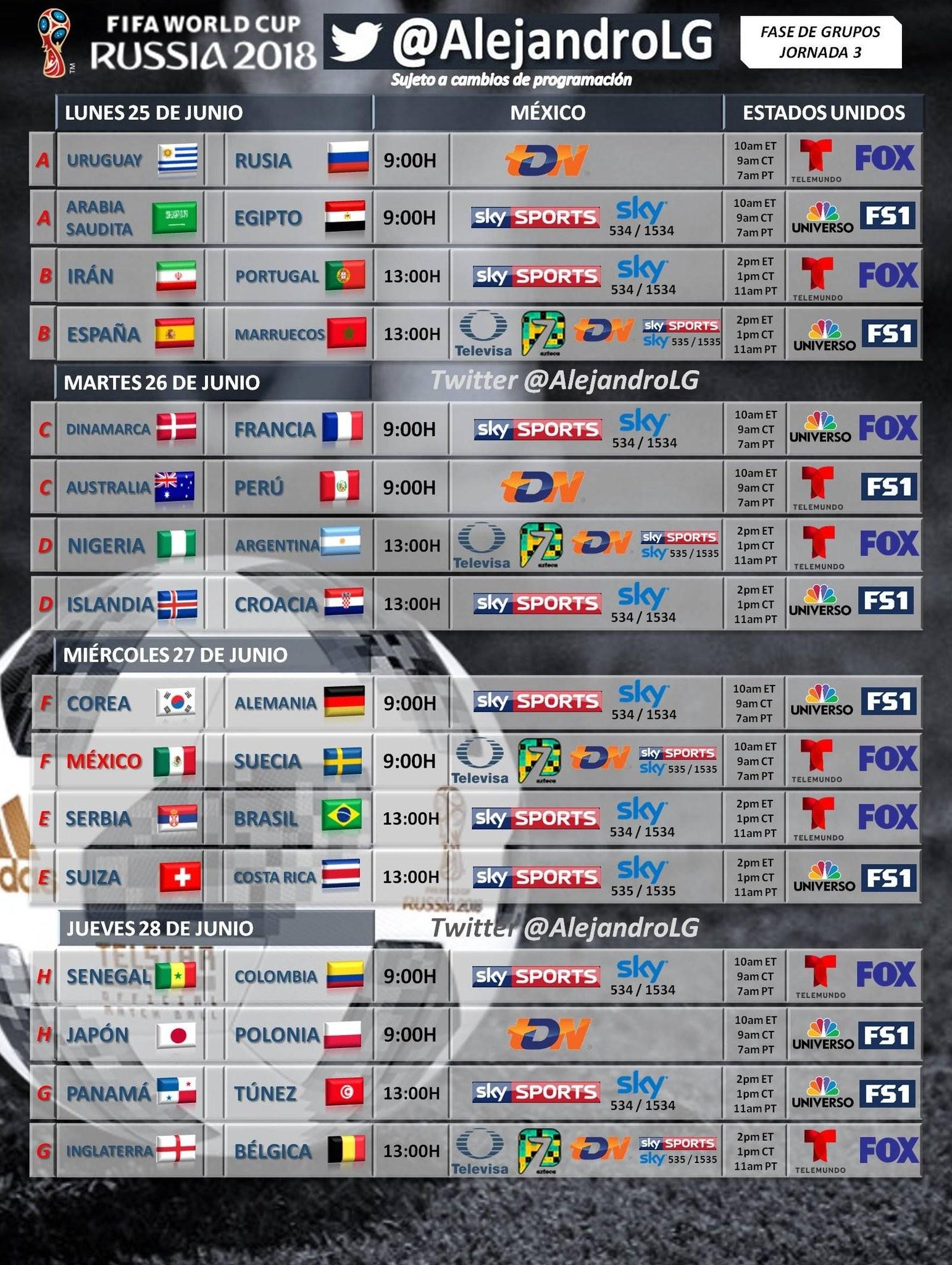 Programaci³n de los partidos del mundial – Reporte Noreste
