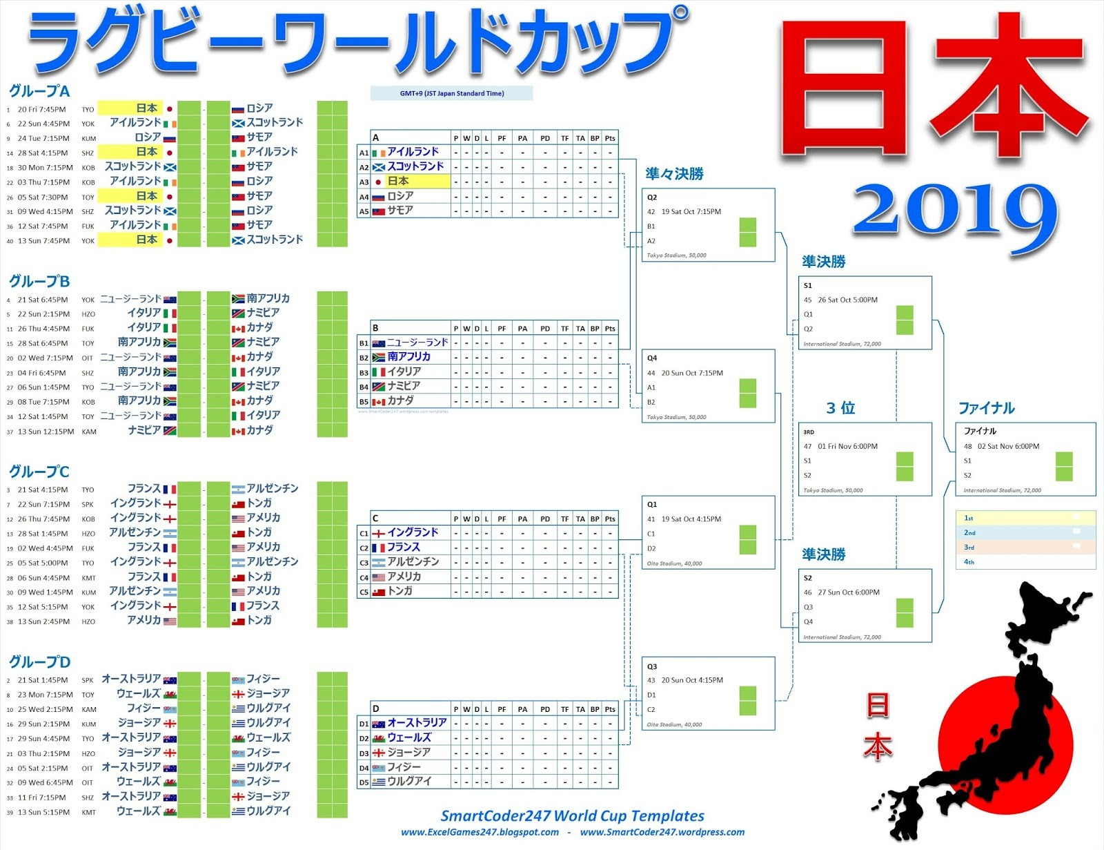 PDF Chart 1