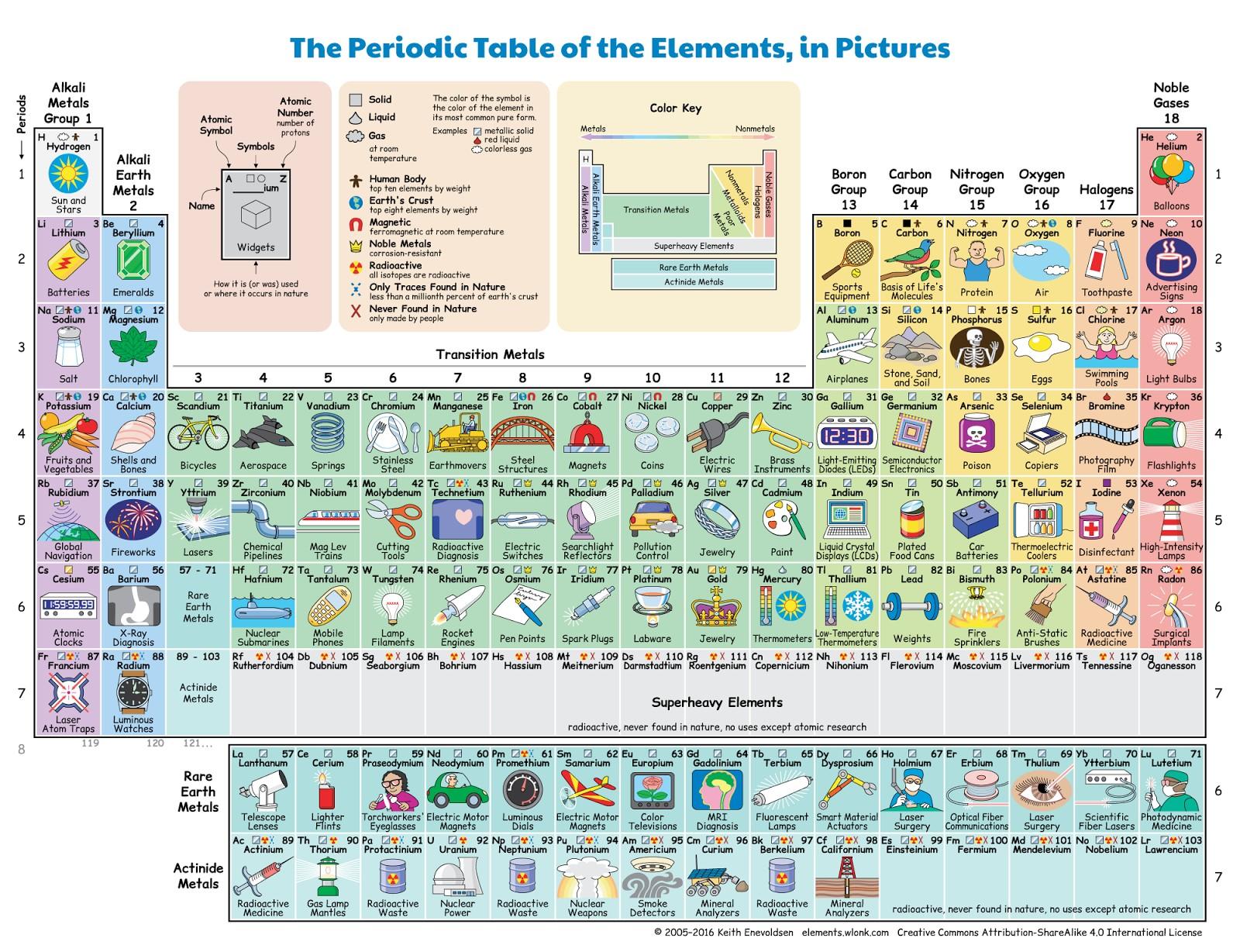 b4be7 elements pics w2000