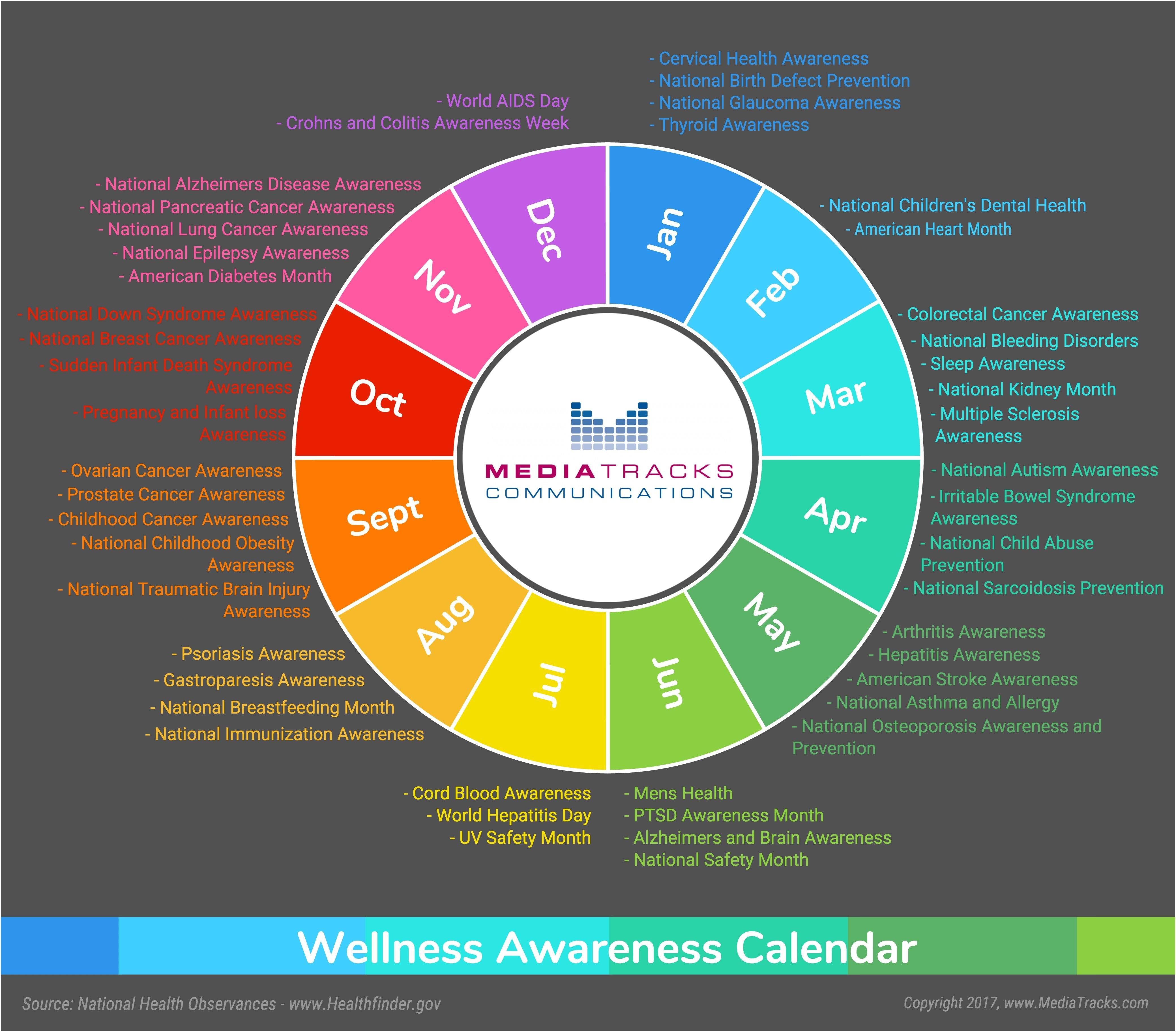 2017 Wellness Awareness Calendar [Infographic