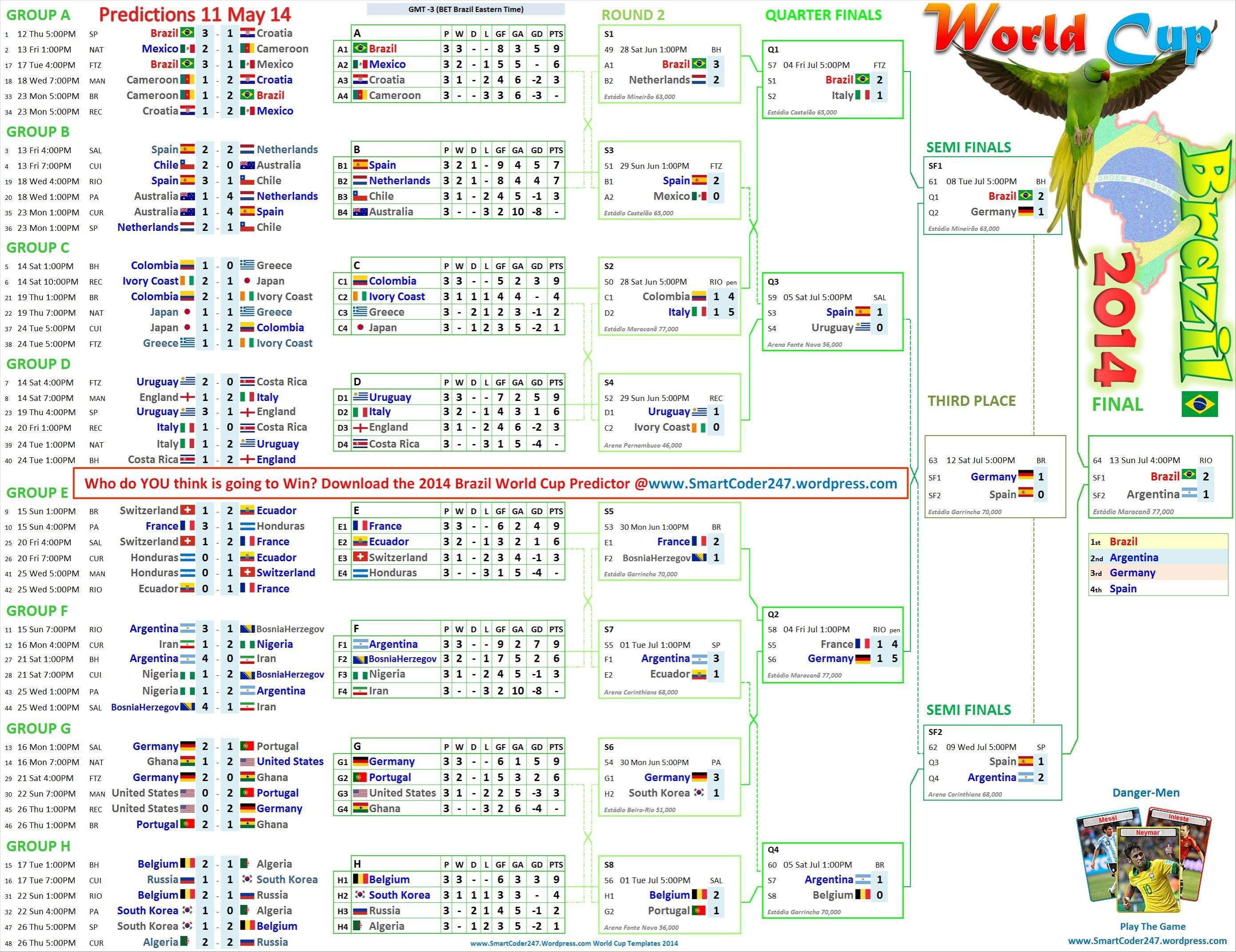Brazil World Cup Spreadsheets Smartcoder Excel To Pdf – Tablas procedente de calendario 2019 para imprimir xls