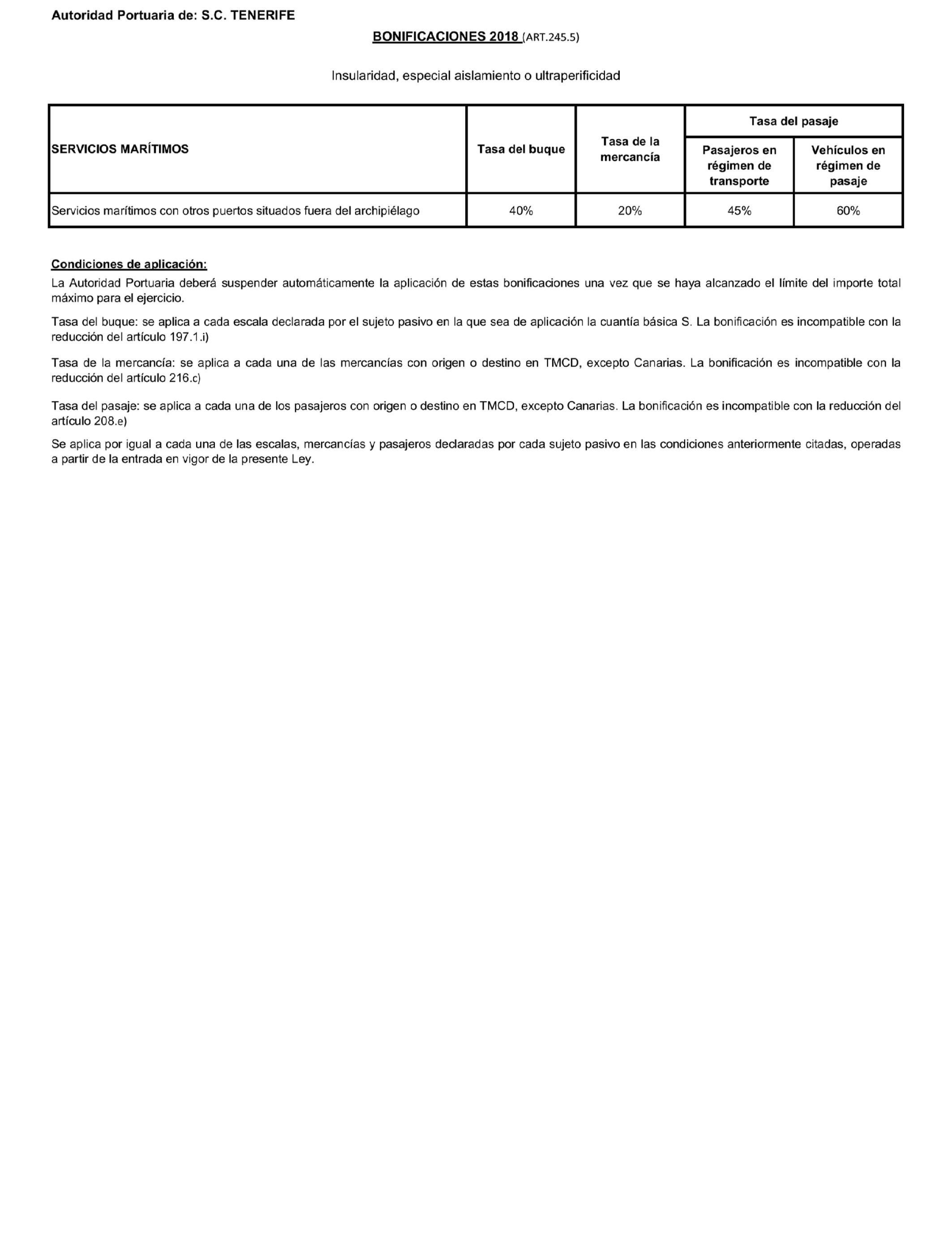 Calendario Enero 2019 Usa Con Dias Festivos En Más Recientes Boe Documento Consolidado Boe A 2018 9268