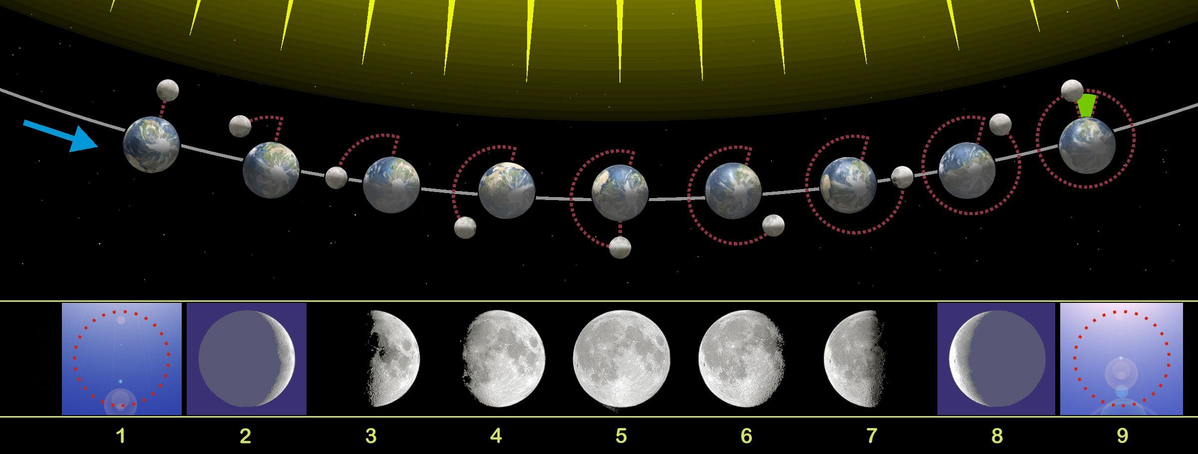 Calendario Lunar Mes De Julio Actual Sismolog­a Y astronom­a Of Calendario Lunar Mes De Julio Recientes Calendario Mes De Junio