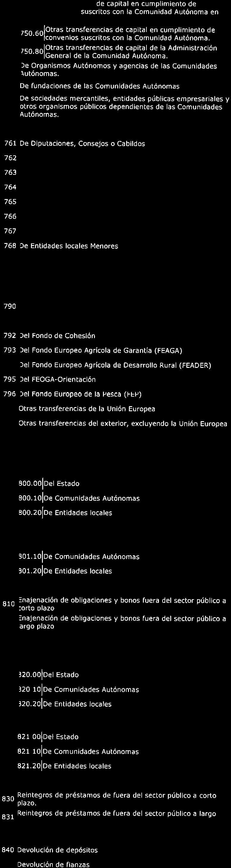 Páginal de2 Formularios disponibles PDF