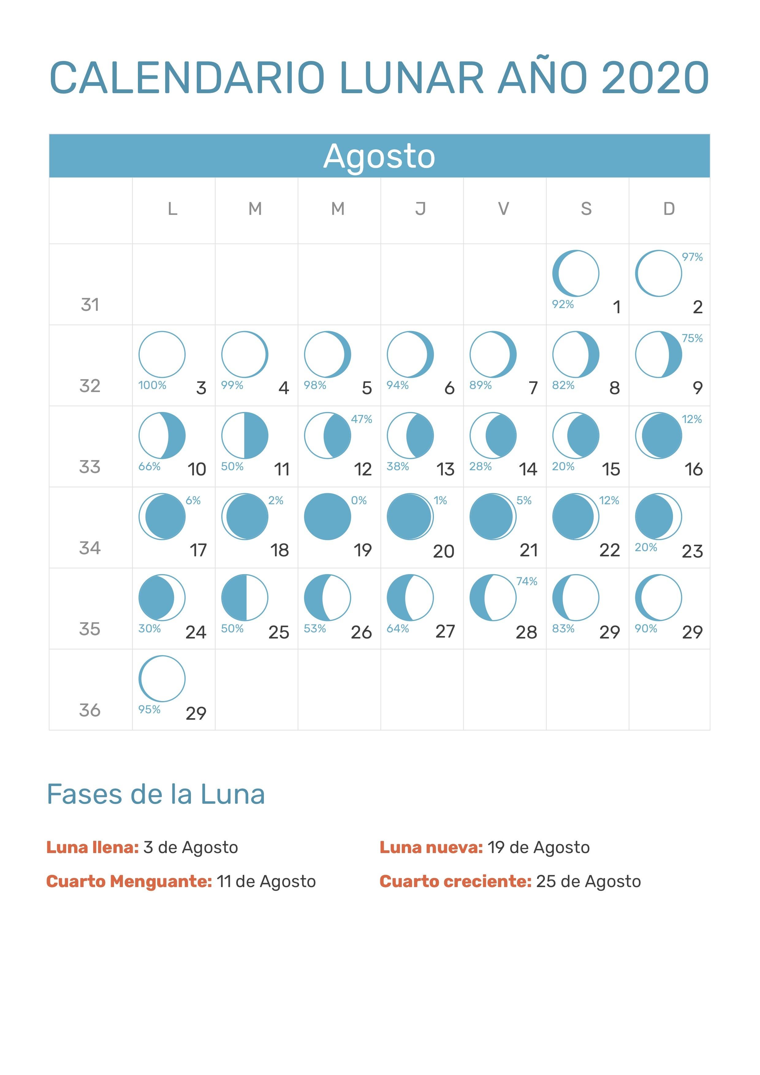 Calendário 2019 De Mesa Para Imprimir Mes A Mes Recientes Calendario Agosto 2020