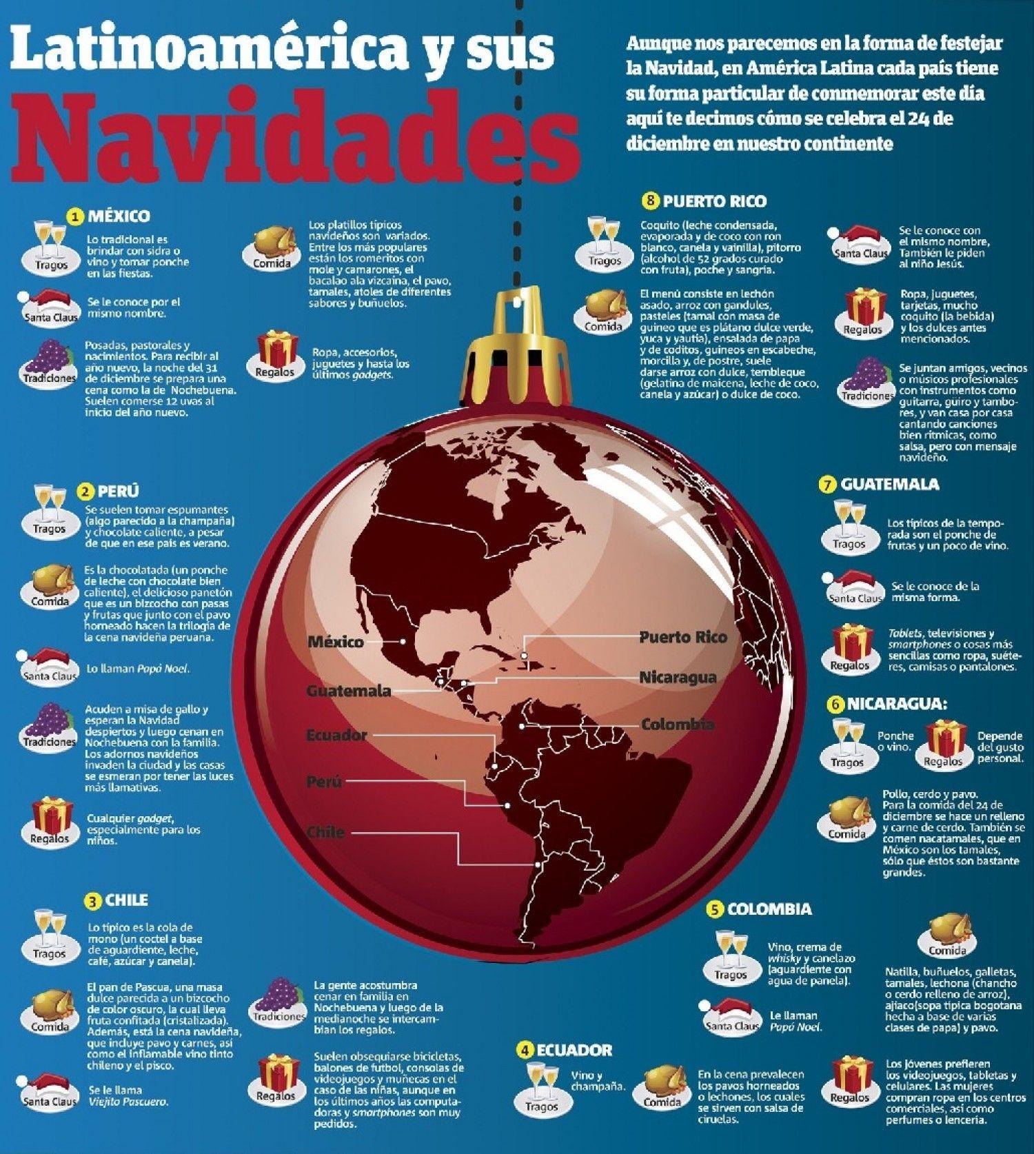 Calendario 2020 Con Festivos Guatemala Más Populares 89 Tendencias De Navedad Para Explorar Of Calendario 2020 Con Festivos Guatemala Más Arriba-a-fecha Quito 10 Diciembre 2015 [pdf Document]