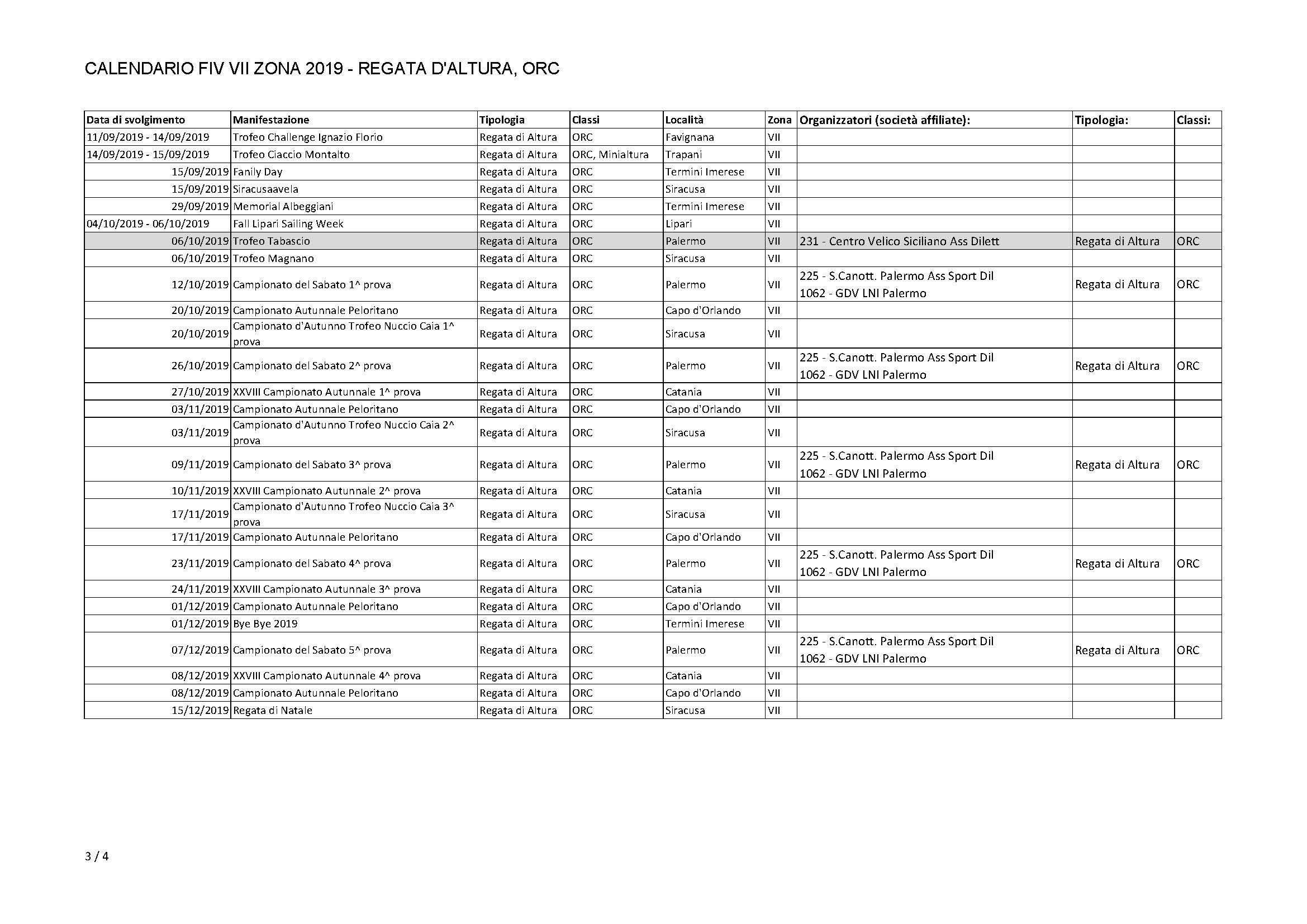 calendario zonale sito fiv zonali Pagina 3