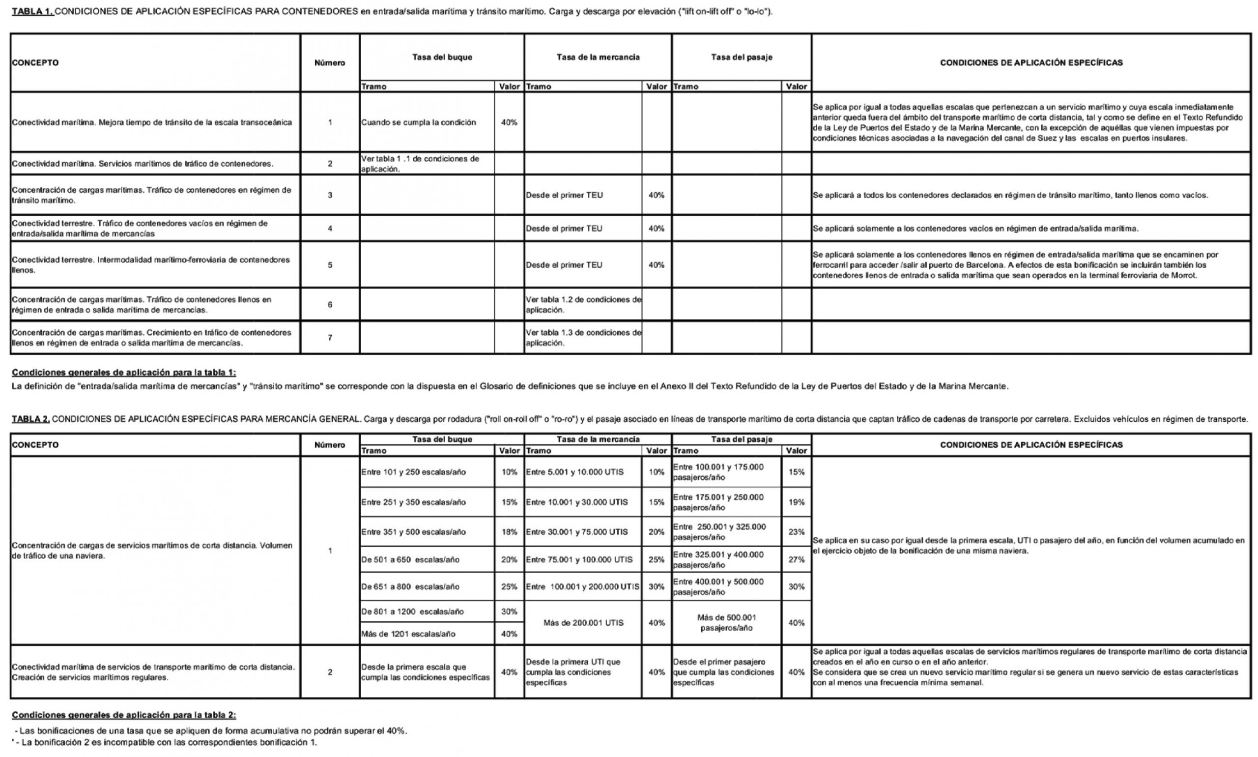 Calendario Laboral 2020 Catalunya Gencat Más Recientes Boe Documento Consolidado Boe A 2018 9268 Of Calendario Laboral 2020 Catalunya Gencat Recientes Ley 6 2018 De 3 De Julio De Presupuestos Generales Del