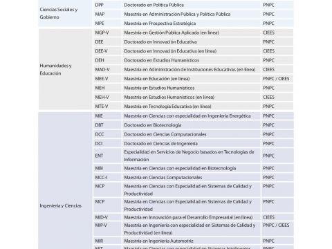 Calendario Laboral 2020 Colombia Más Recientes Famoso Gis Certificado De Programas En Lnea Cresta Para