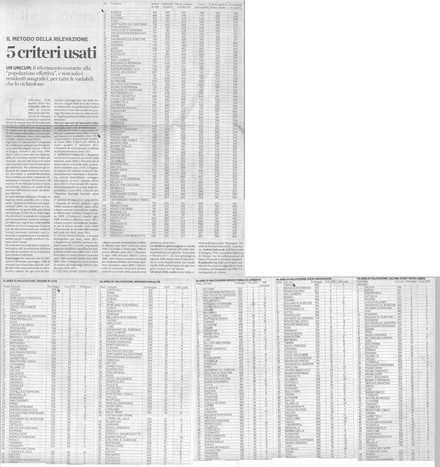 Calendario Olimpiadi 2020 Más Reciente Pdl Faenza Febbraio 2012 Of Calendario Olimpiadi 2020 Mejores Y Más Novedosos Imaginary Reportages Of 21 asian Cities by Angelica Giordano