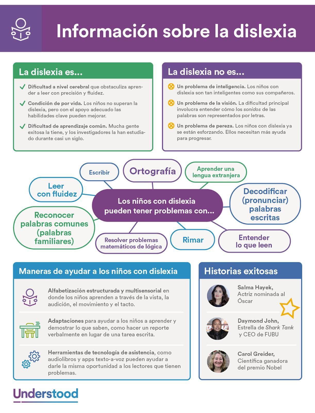Información sobre la diselxia