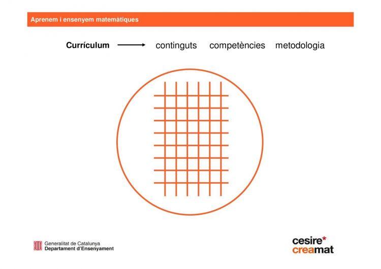 Calendario 2020 Catalunya Más Populares Avan§ant Cap A Una Major Pet¨ncia Matemtica Calameo
